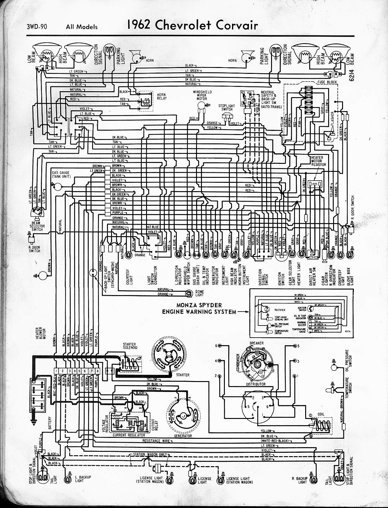 1962 Corvette Wiring Diagram Vehicle Diagrams Vanagon Alternator 213 8155 Chevy Truck Volkswagen Rh Banyan Palace Schematic 1984