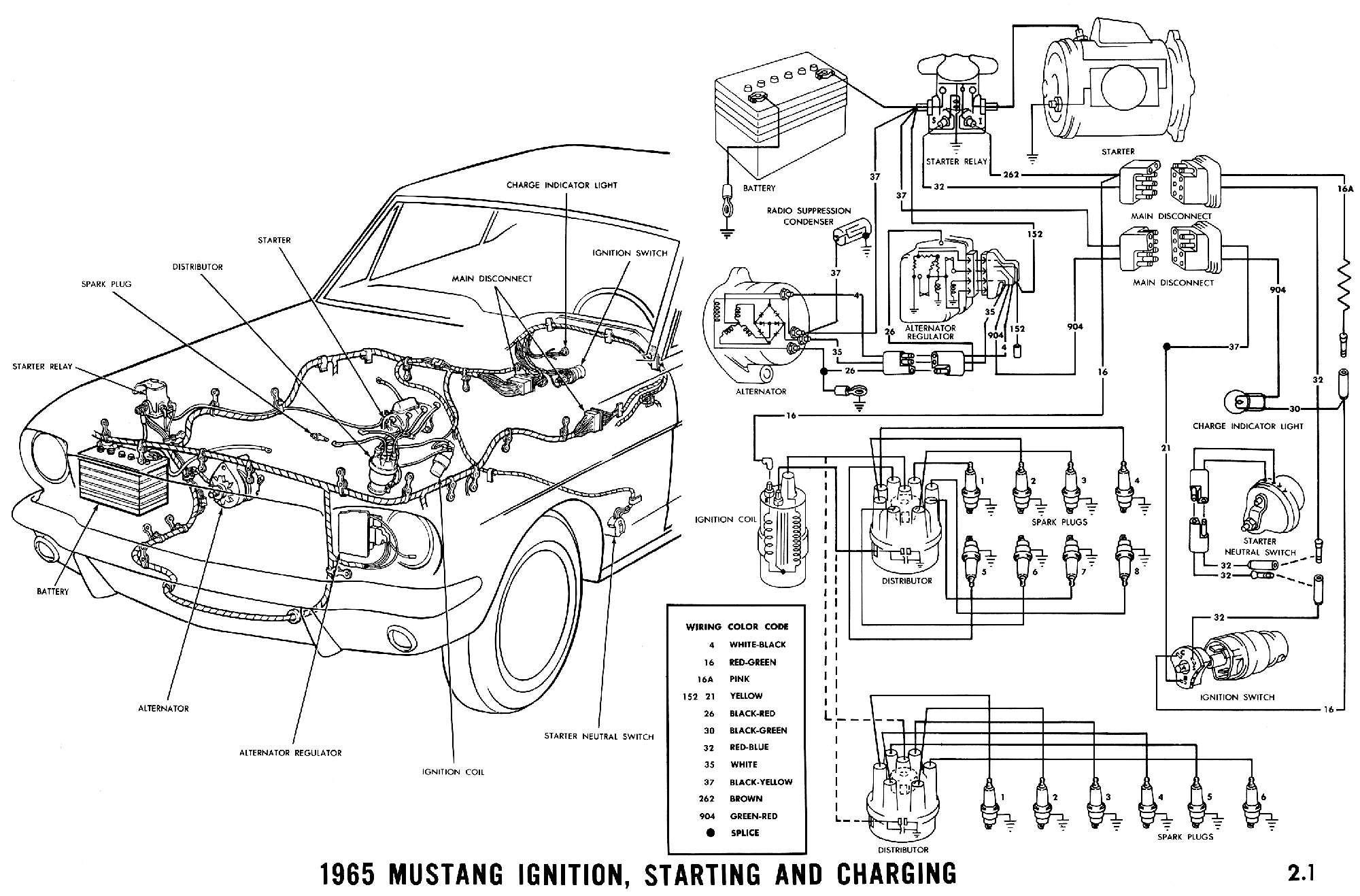 1965 Mustang Wiring Diagram 1965 Mustang Wiring Diagrams Average Joe Restoration Brilliant ford Of 1965 Mustang Wiring Diagram