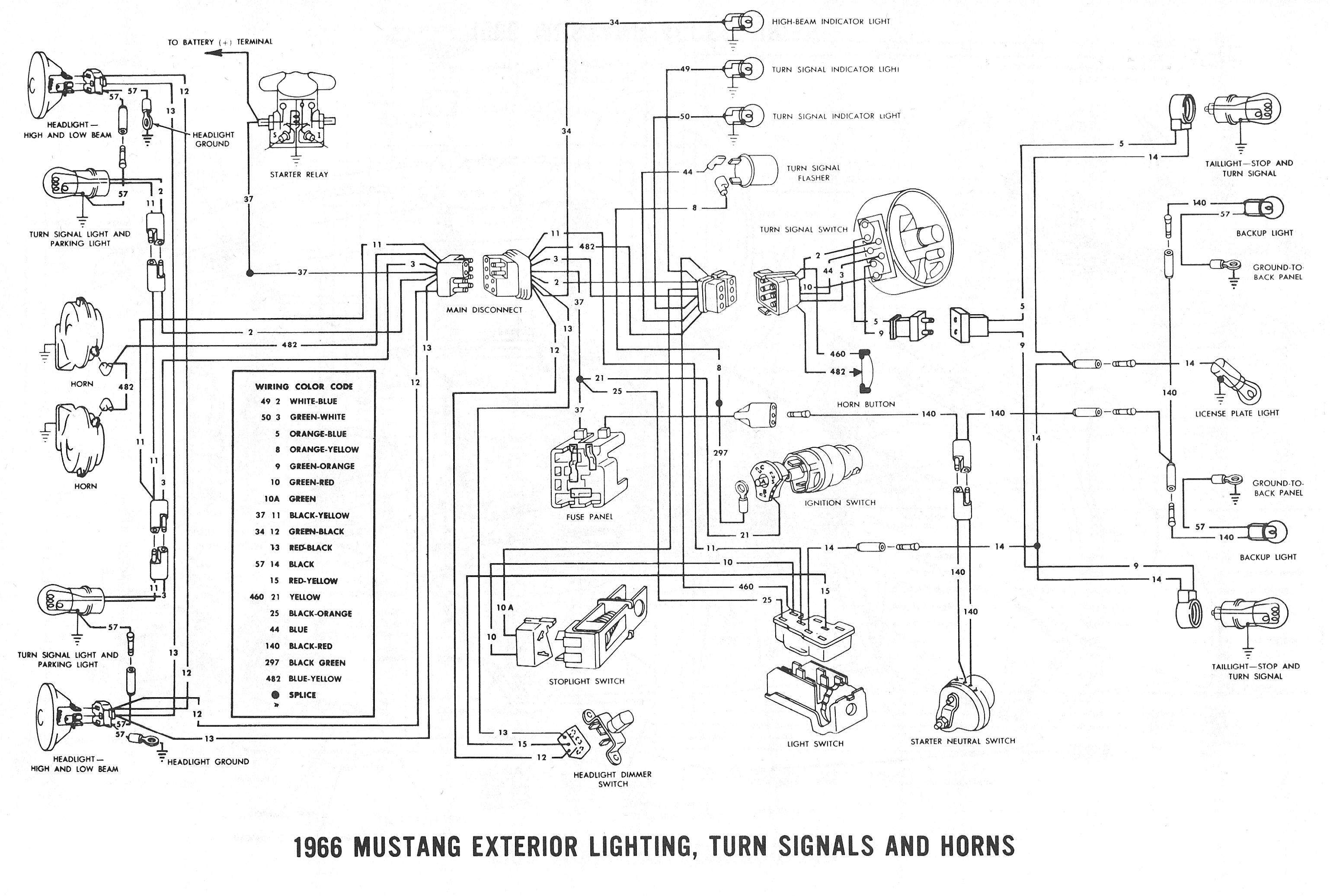 1965 mustang wiring diagram