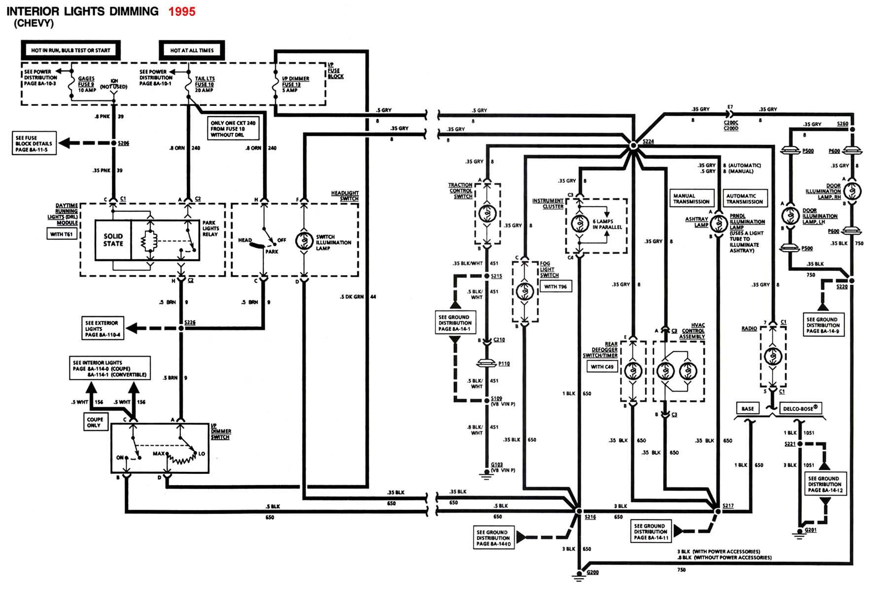 1967 Chevrolet Camaro Engine Compartment Wiring Diagram from detoxicrecenze.com