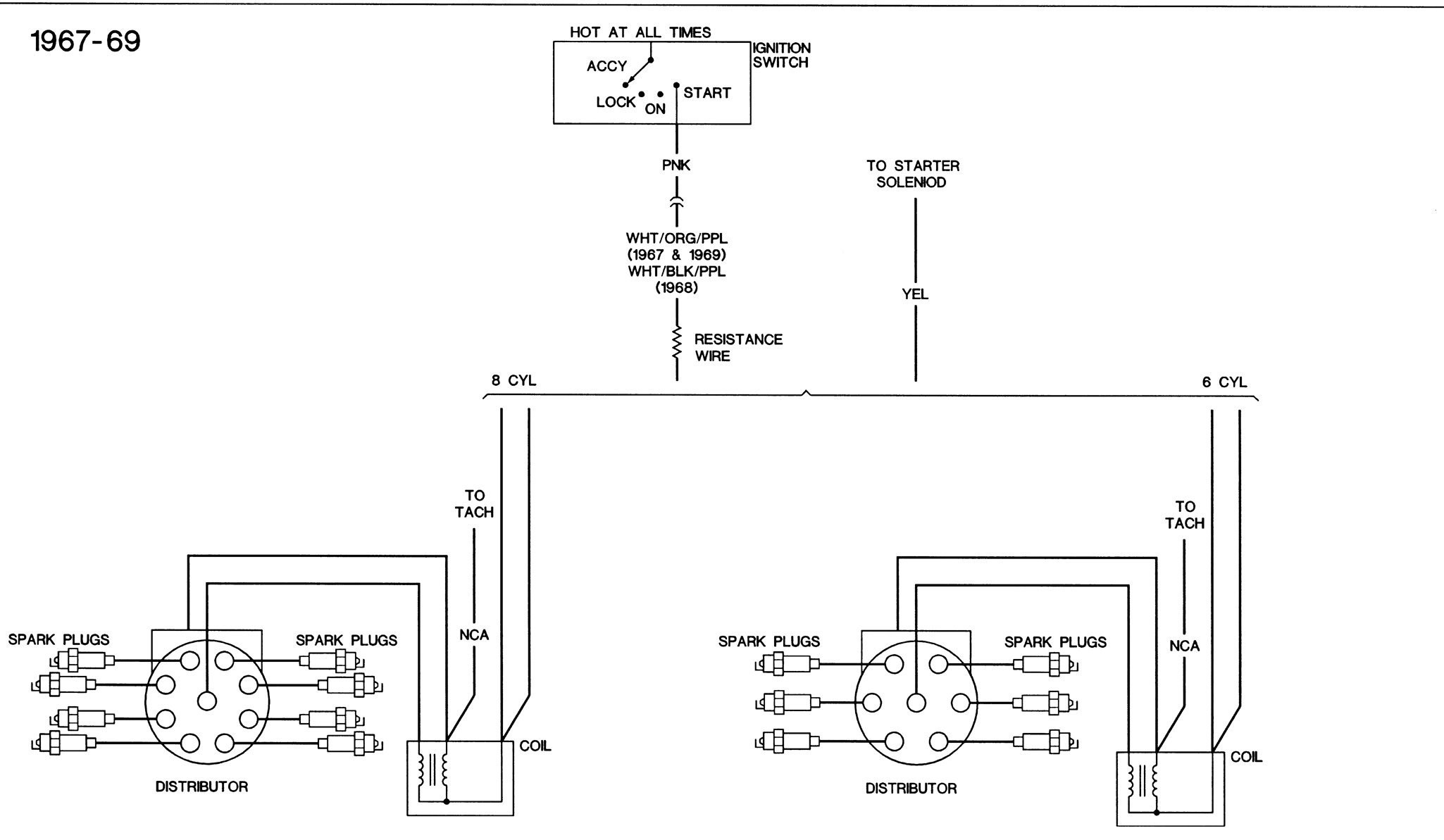 1967 Camaro Wiring Diagram 74 Firebird Schematic Free Fuse Box Download Awesome 1979 Everything You Need To Of