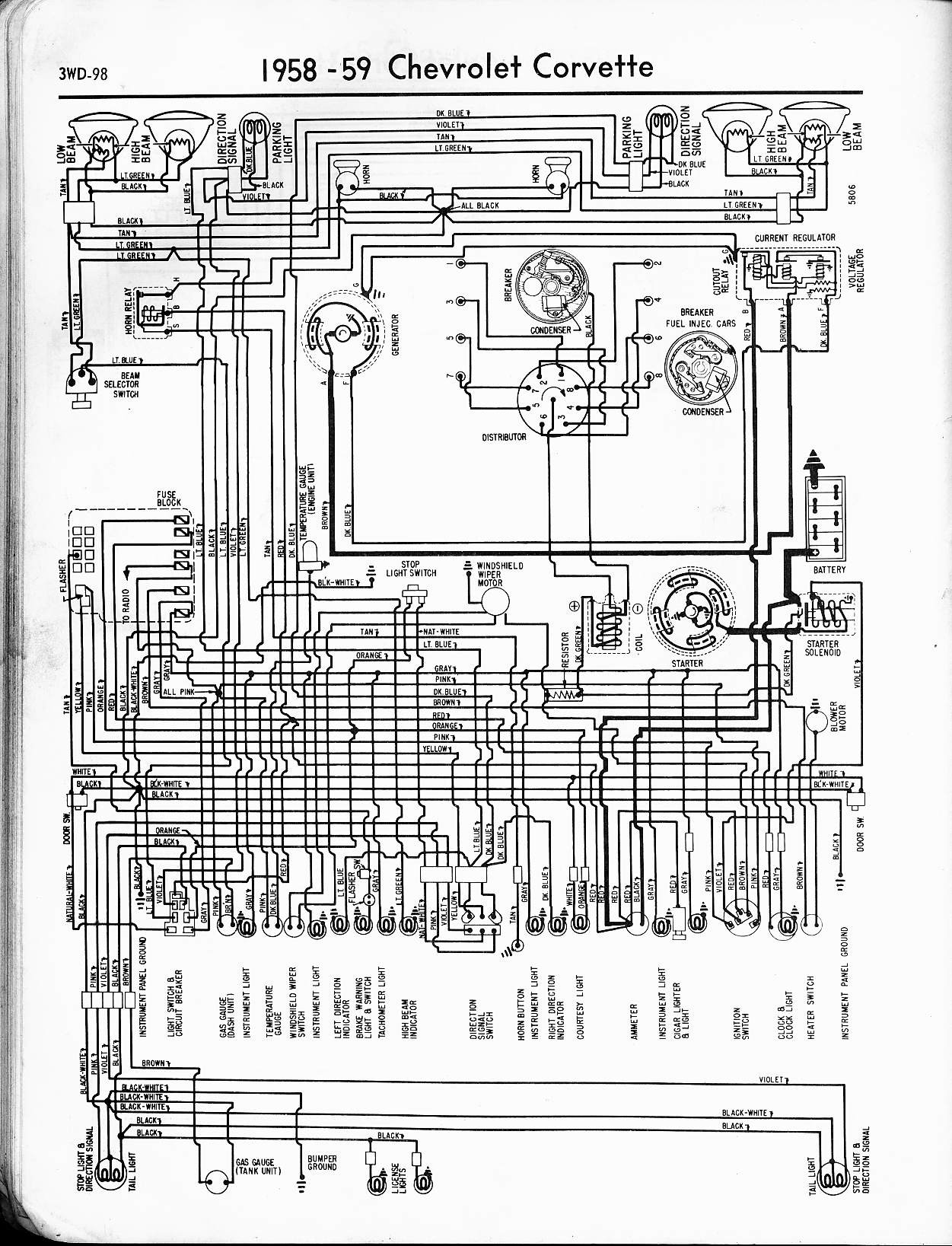 1976 Chevy Truck Wiring Diagram 57 65 Chevy Wiring Diagrams Of 1976 Chevy Truck Wiring Diagram