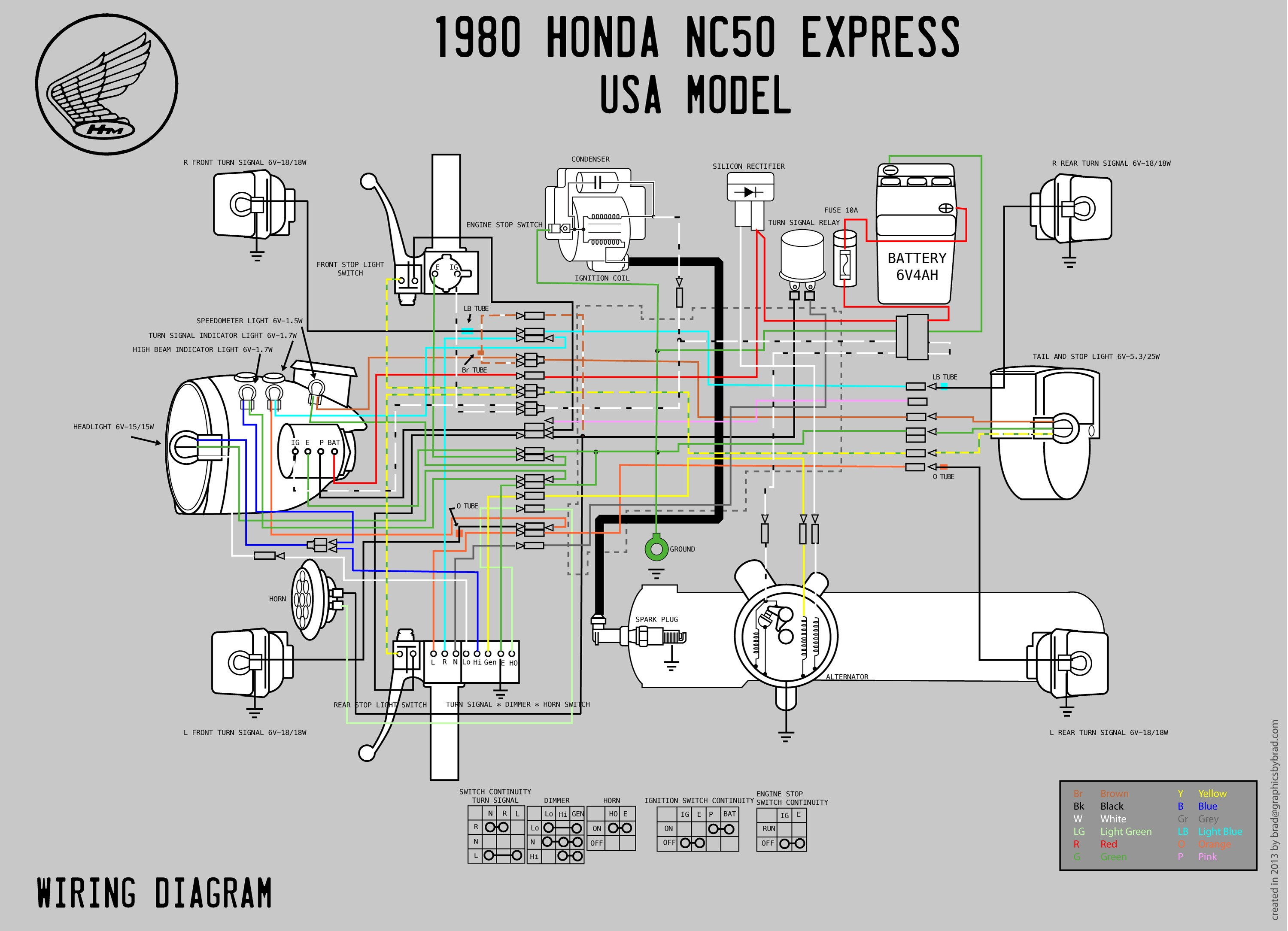 1980 Honda Cb650 Wiring Diagram Cb750k Simple Honda Cb750 Wiring ...