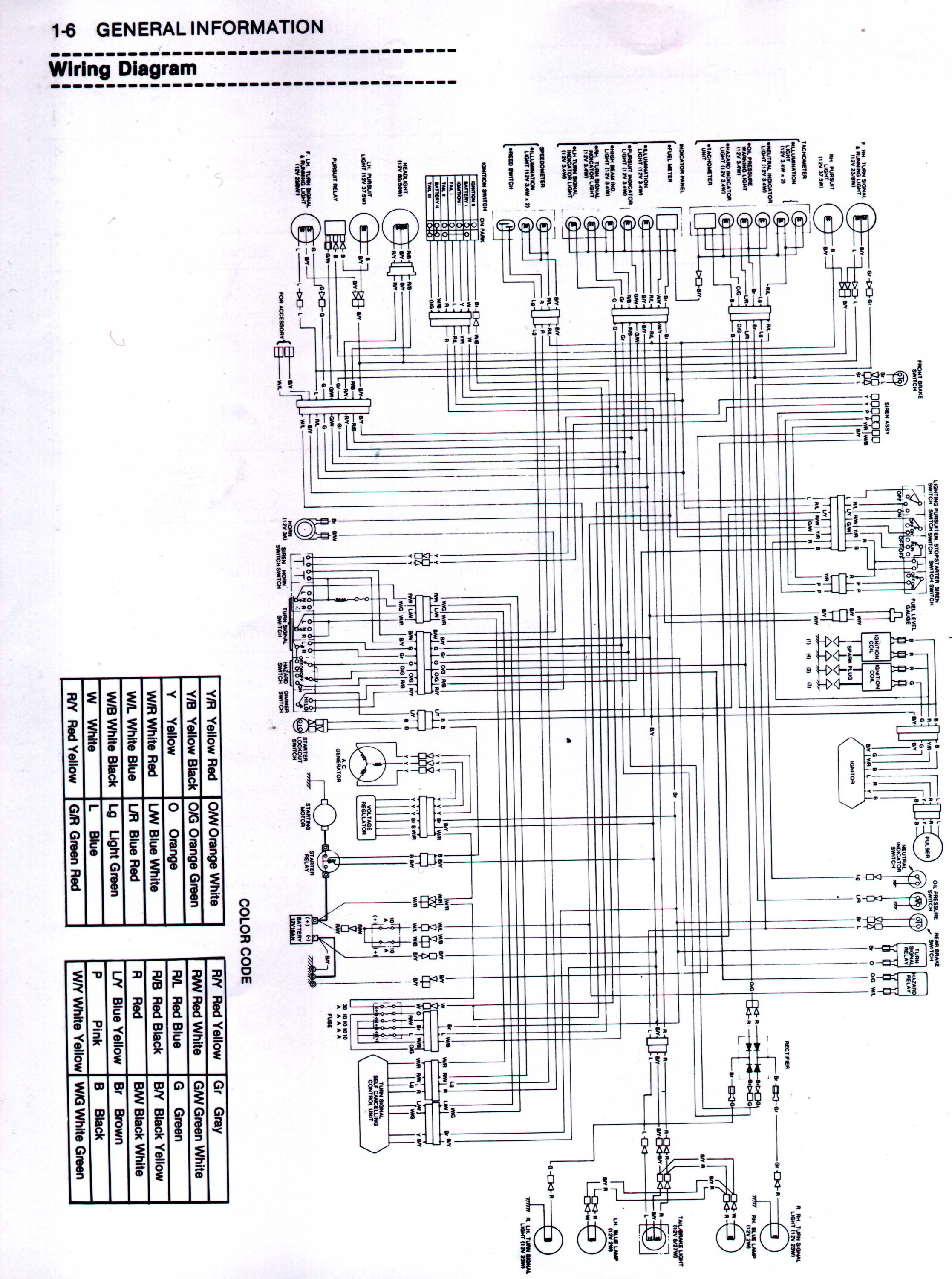 kdx400 wiring diagram trusted wiring diagram u2022 rh soulmatestyle co 1985 KDX 200 KDX 220