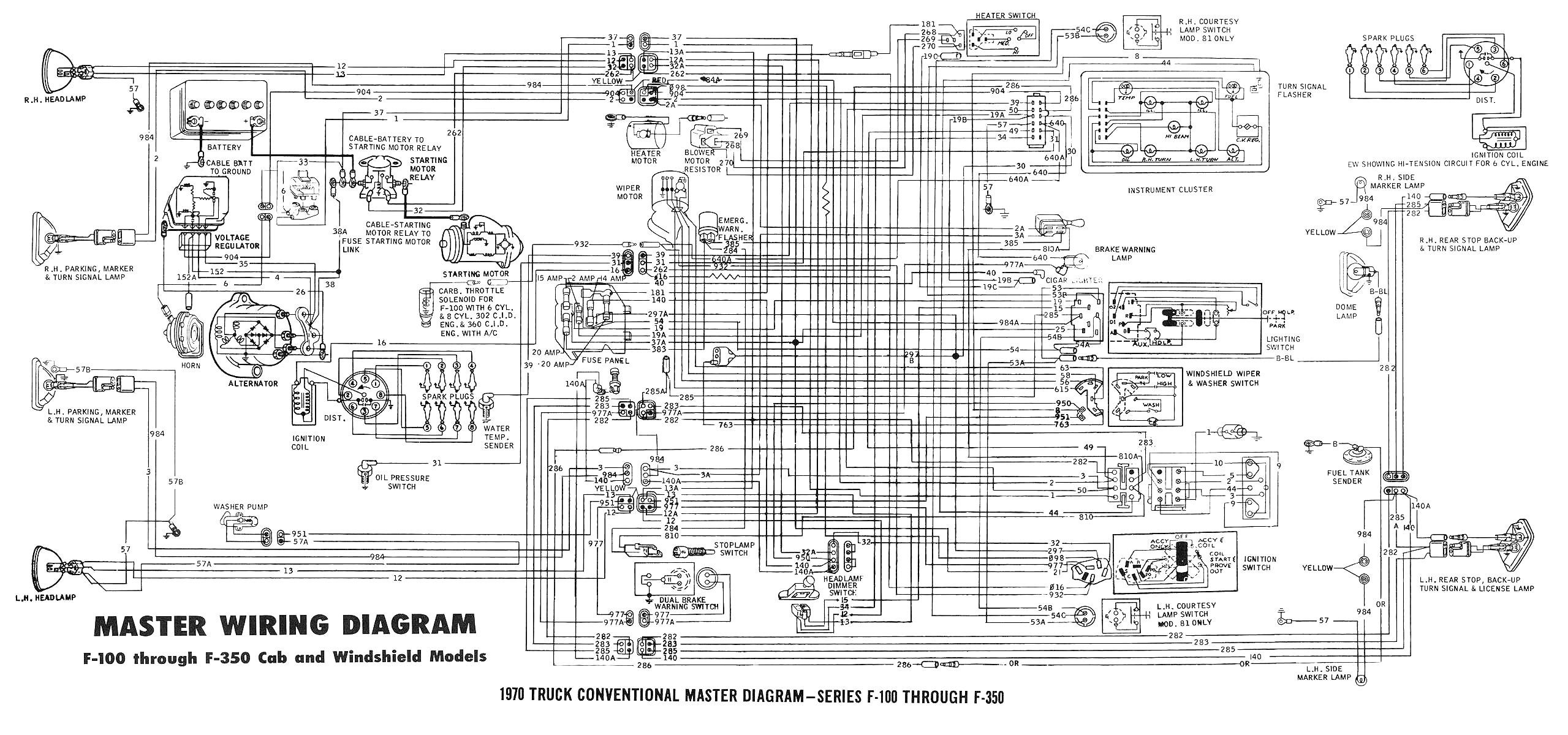 Unique 1983 Jaguar Xj6 Wiring Diagram Inspiration - Everything You ...