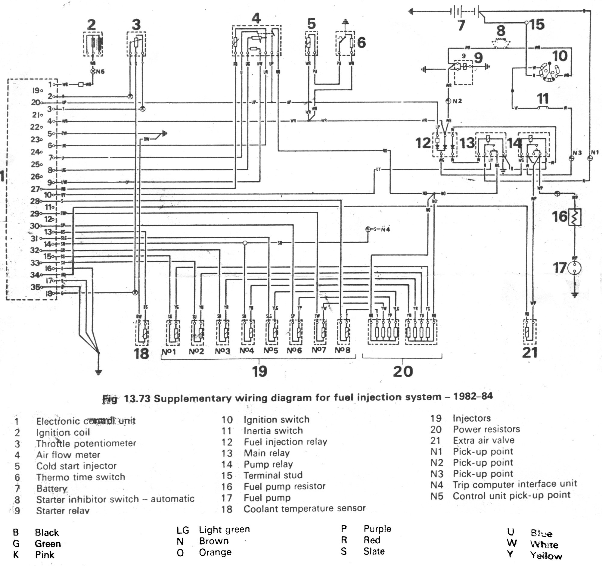1986 Chevy Truck Fuse Box Diagram 1987 ford Ranger 20 L4 Gas Wiring Diagram  Wiring Info •