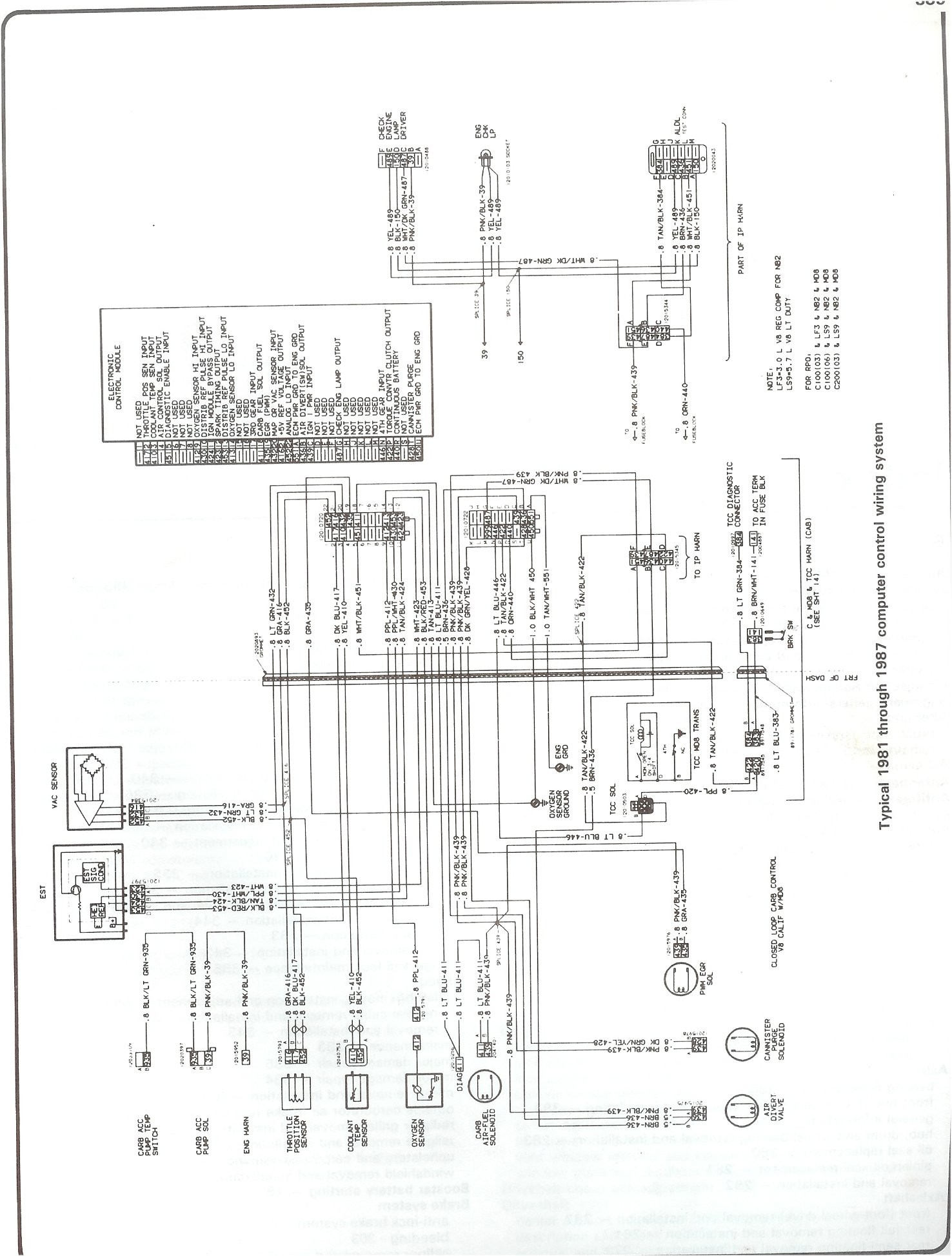 1986 Mitsubishi Wiring Diagram Library Dodge Ram Fuse Box Chevy Truck Harness C10 1975
