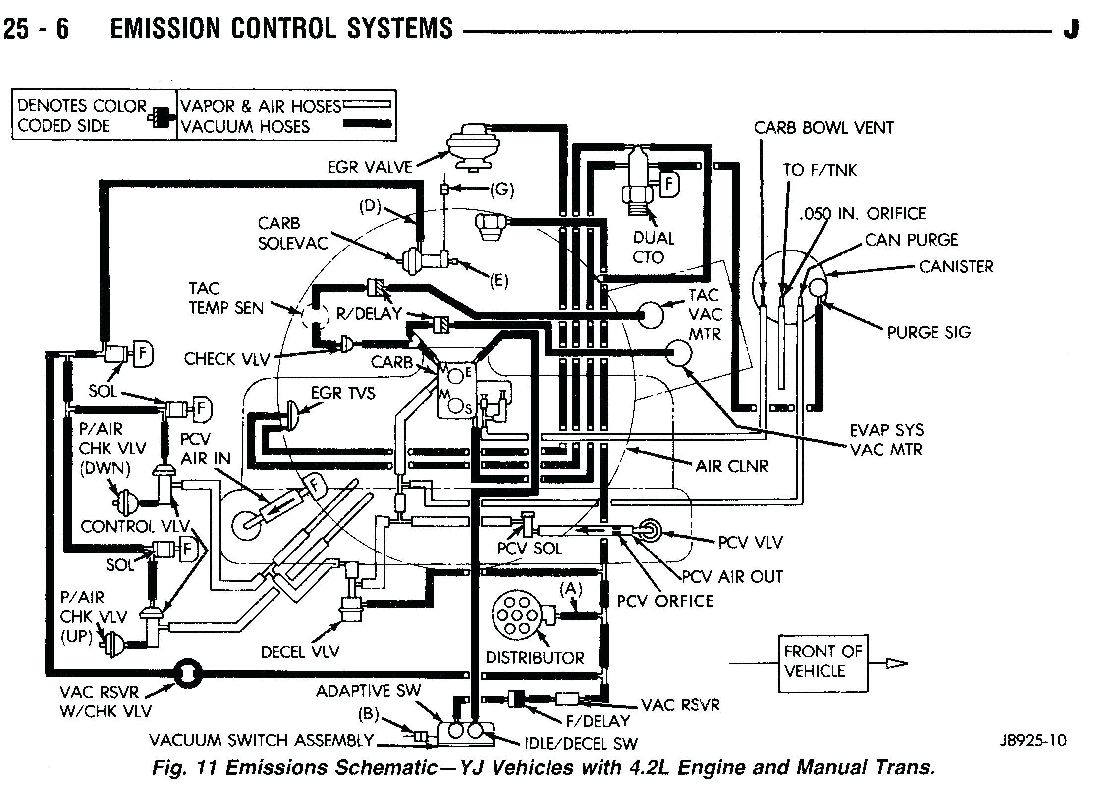 Wiring Diagram For 86 Cj7 Library Jeep Engine 1986 Ford F150 Brake Line Layout Forums Truck