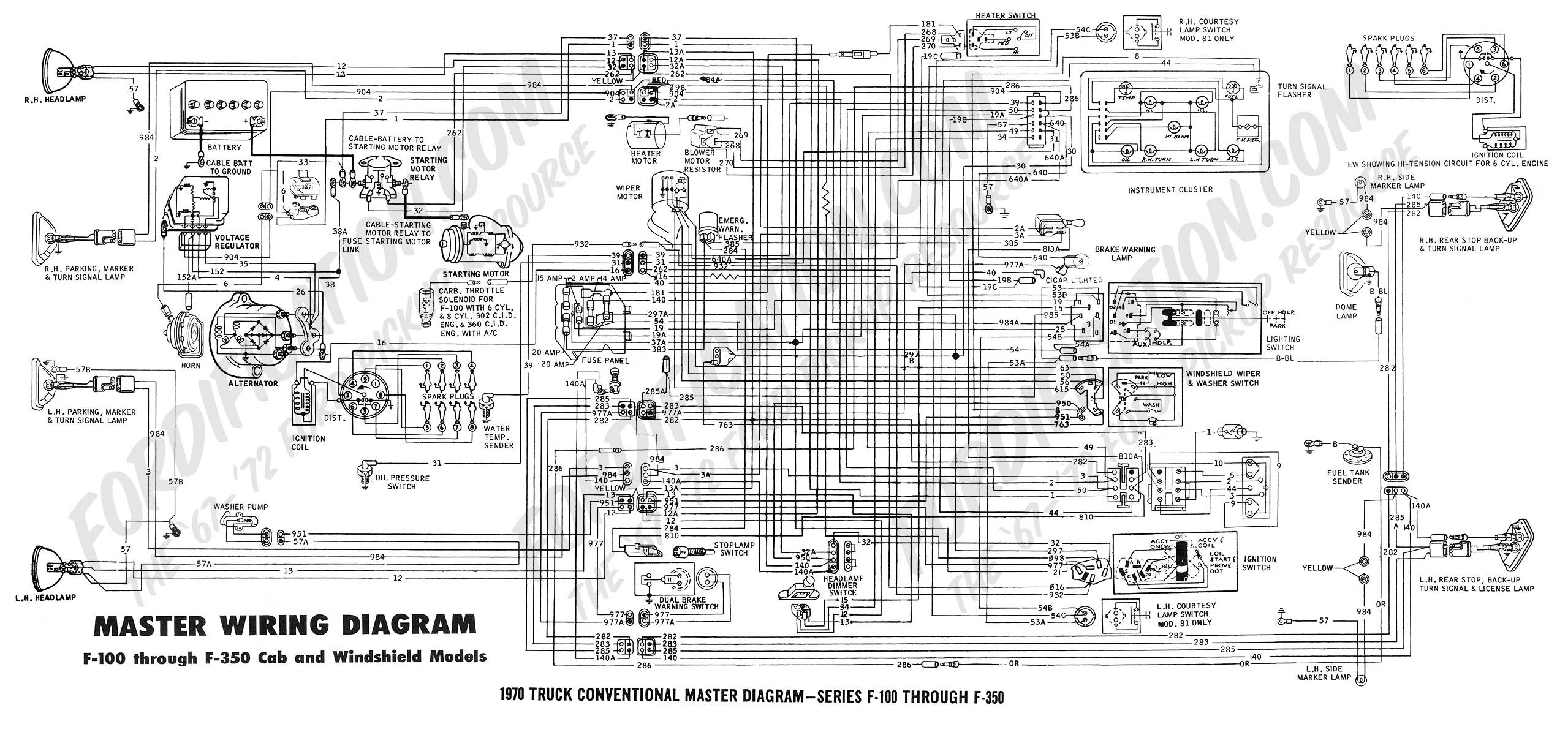 [TVPR_3874]  292 86 Ford F250 Wiring Diagram | Wiring Library | 1986 Ford F350 Wiring Diagram |  | Wiring Library