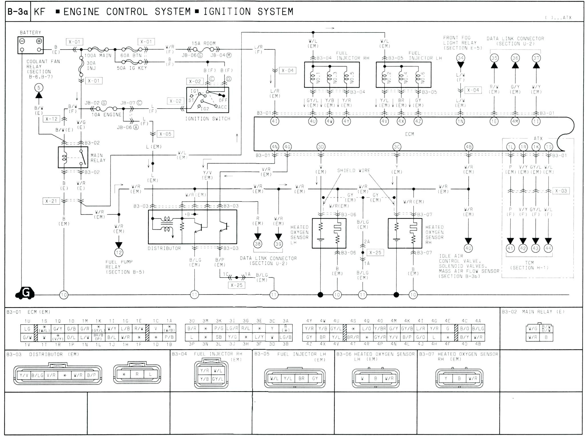 1991 Mazda Miata Fuse Box Wiring Diagram Diagrams 91 Panel Detailed Schematics 1990 Location
