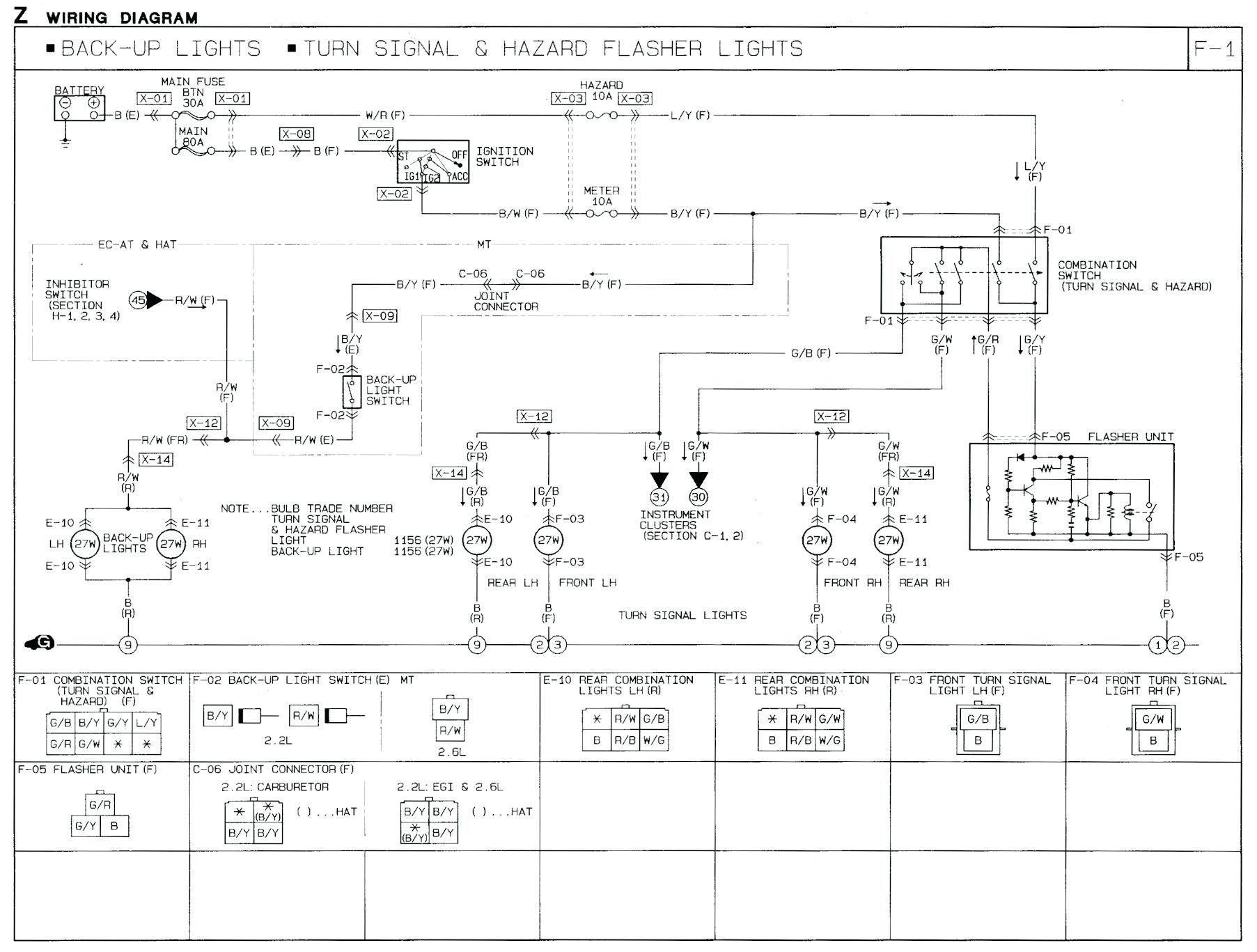 Mazda B2200 Engine Diagram Starting Know About Wiring 1986 B2000 Christie Pacific Machinery New And Rh Detoxicrecenze Com 1992