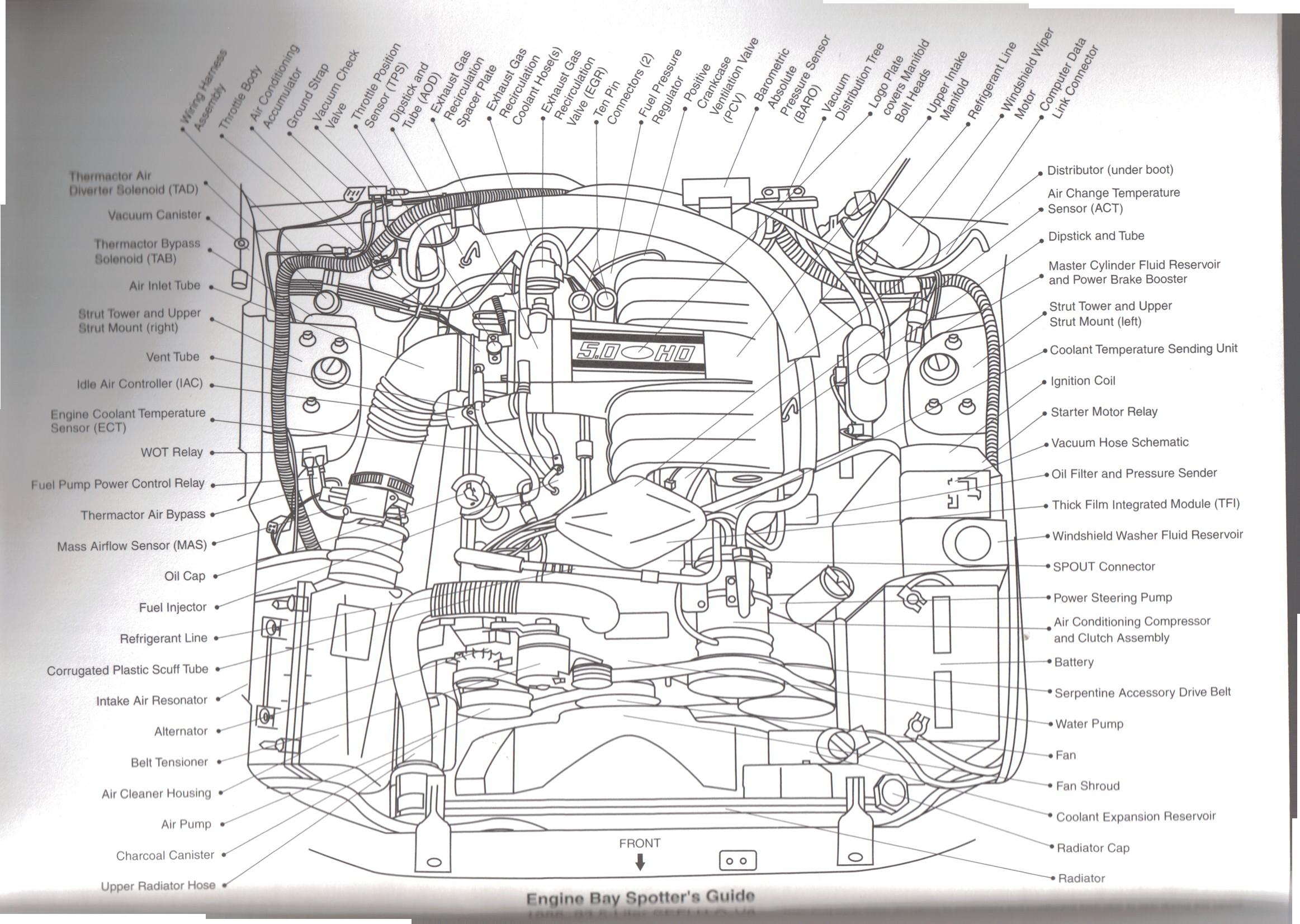 1992 ford f150 parts diagram 1990 ford f 150 wiring diagram wiring rh detoxicrecenze com Ford 302 Engine Wiring Diagrams Official Ford 302 Engine Diagram