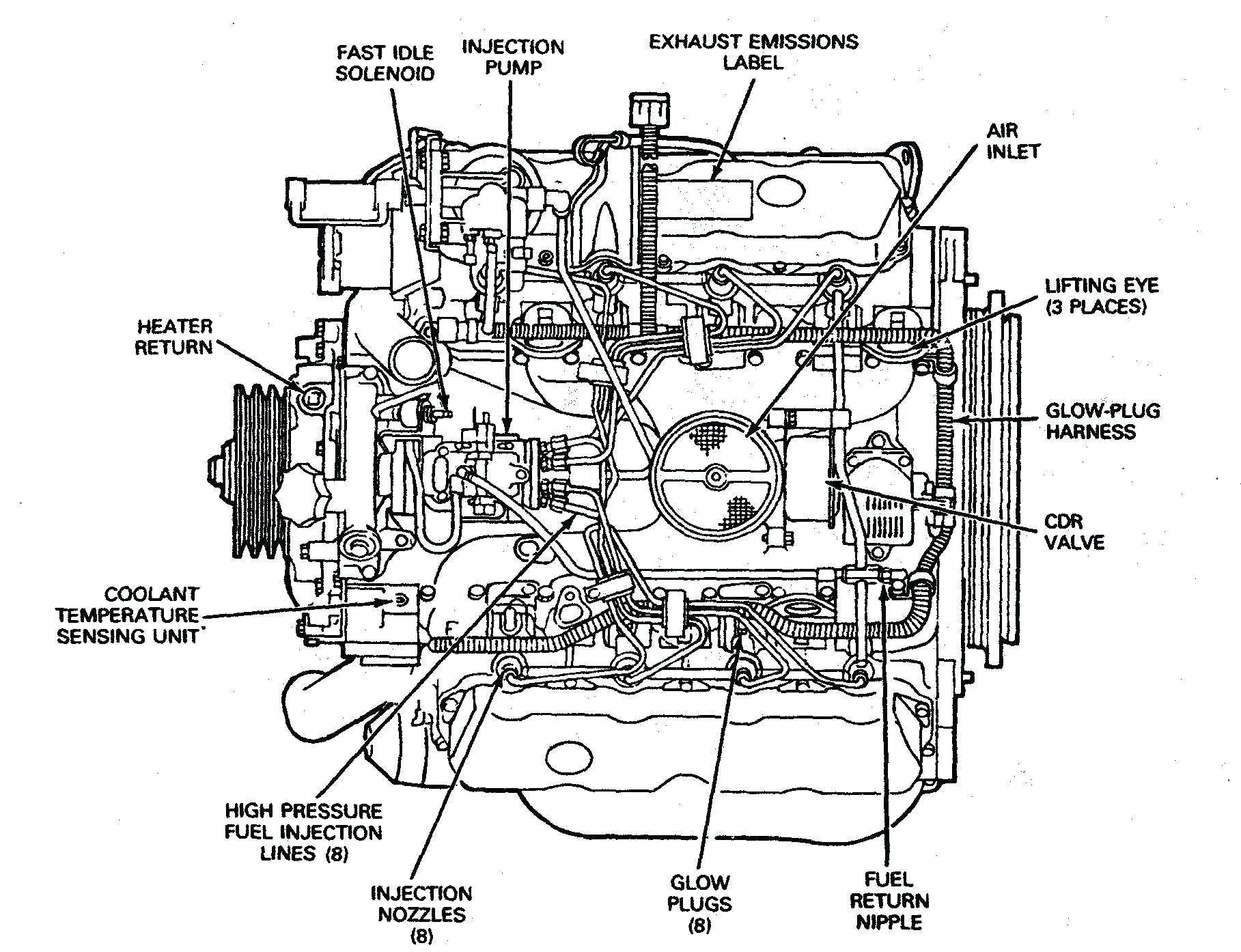 1995 Ford Explorer Engine Diagram