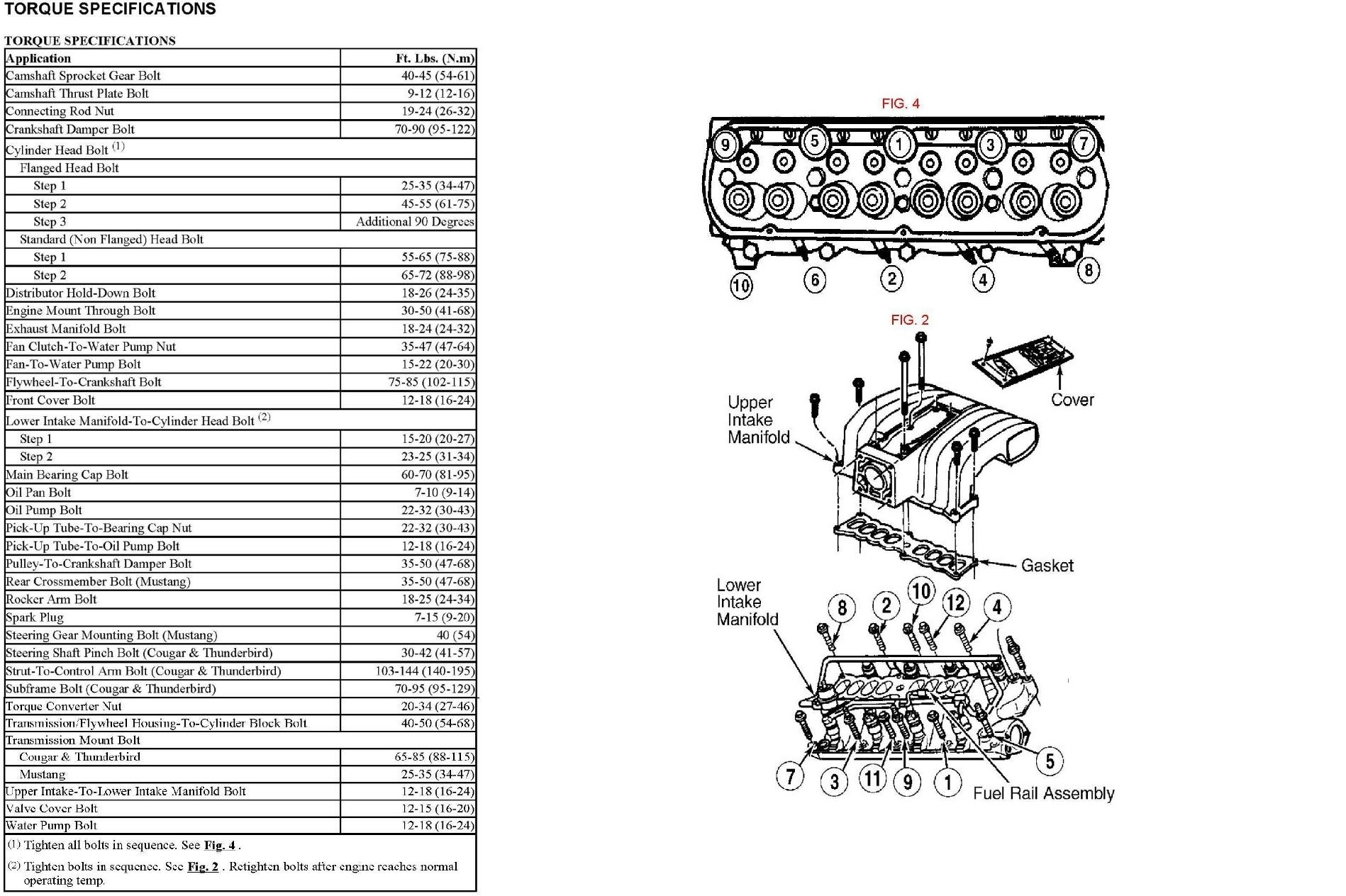 Fox Ford 5 0 Engine Wiring Diagram Wiring Diagram For Free