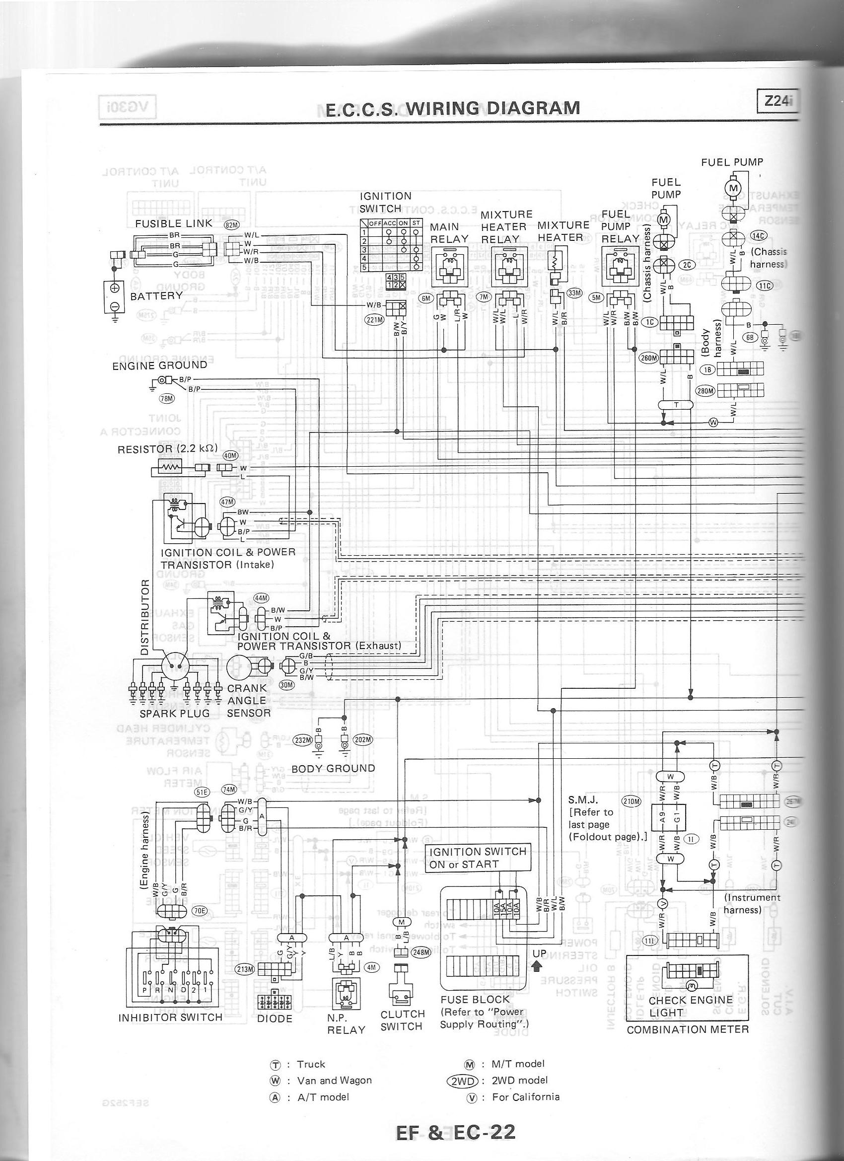 1995 Nissan Wiring Harness | Wiring Diagram on