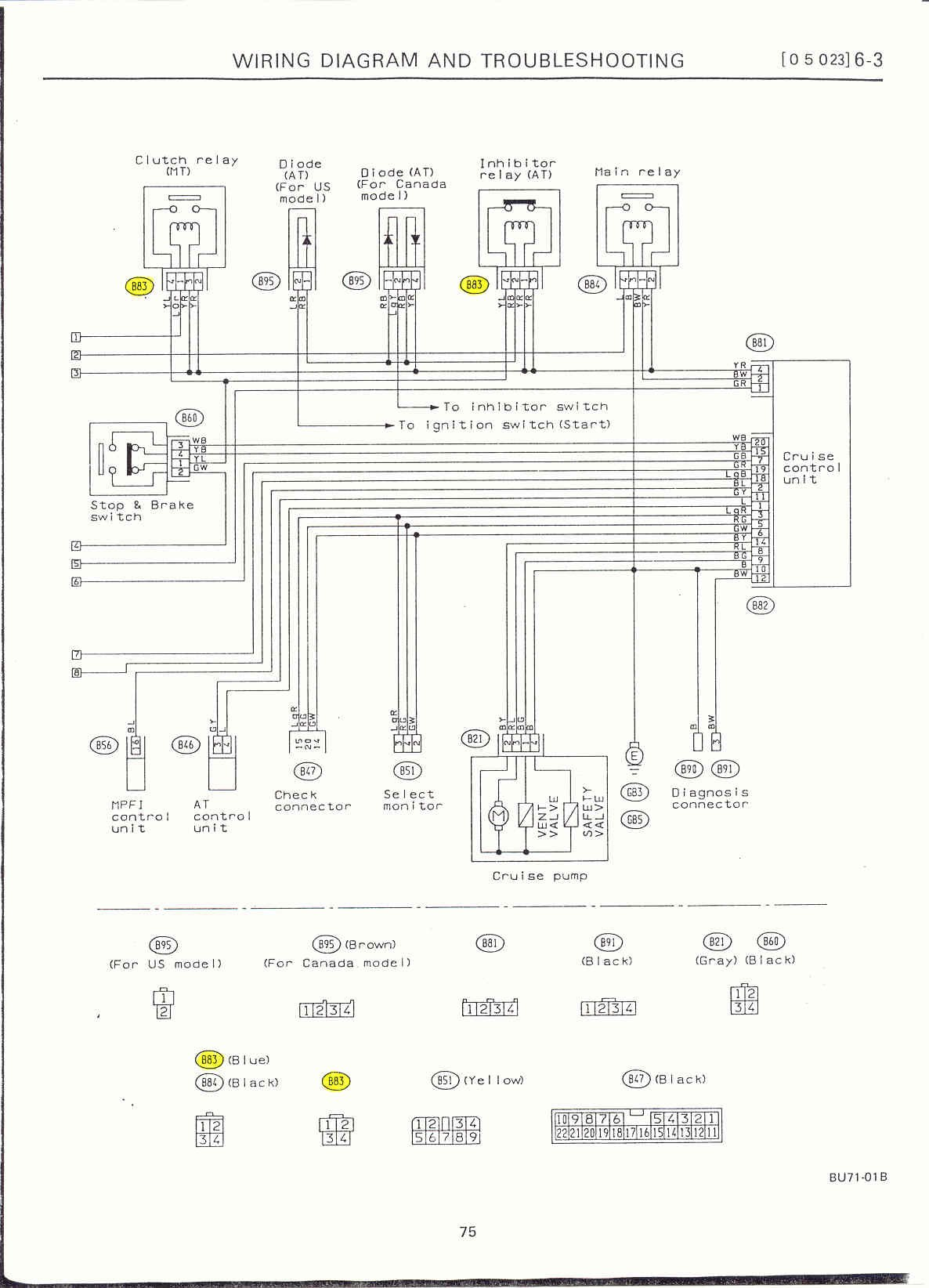 1997 subaru legacy engine diagram