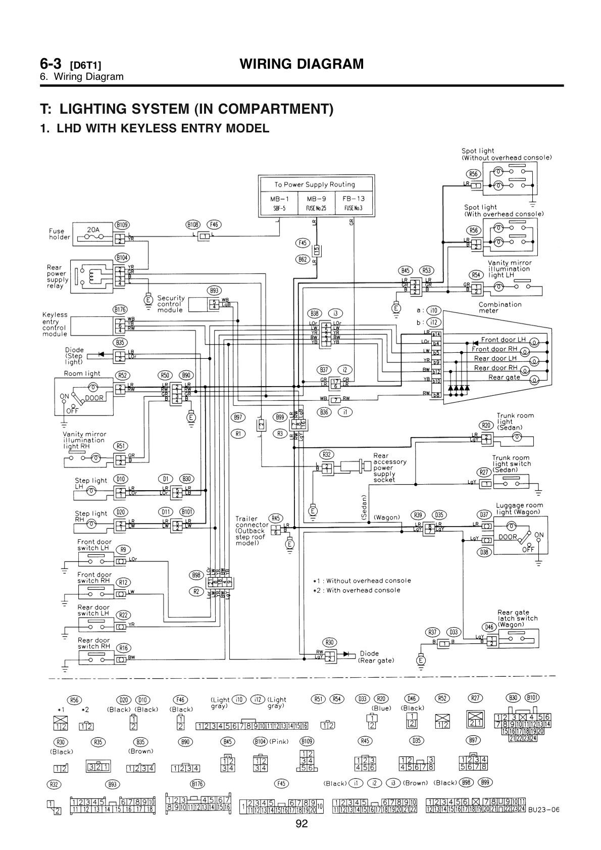 1997 Subaru Legacy Engine Diagram Wiring Diagram 2005 Subaru Legacy Stereo Block Bright Diagrams Of 1997 Subaru Legacy Engine Diagram