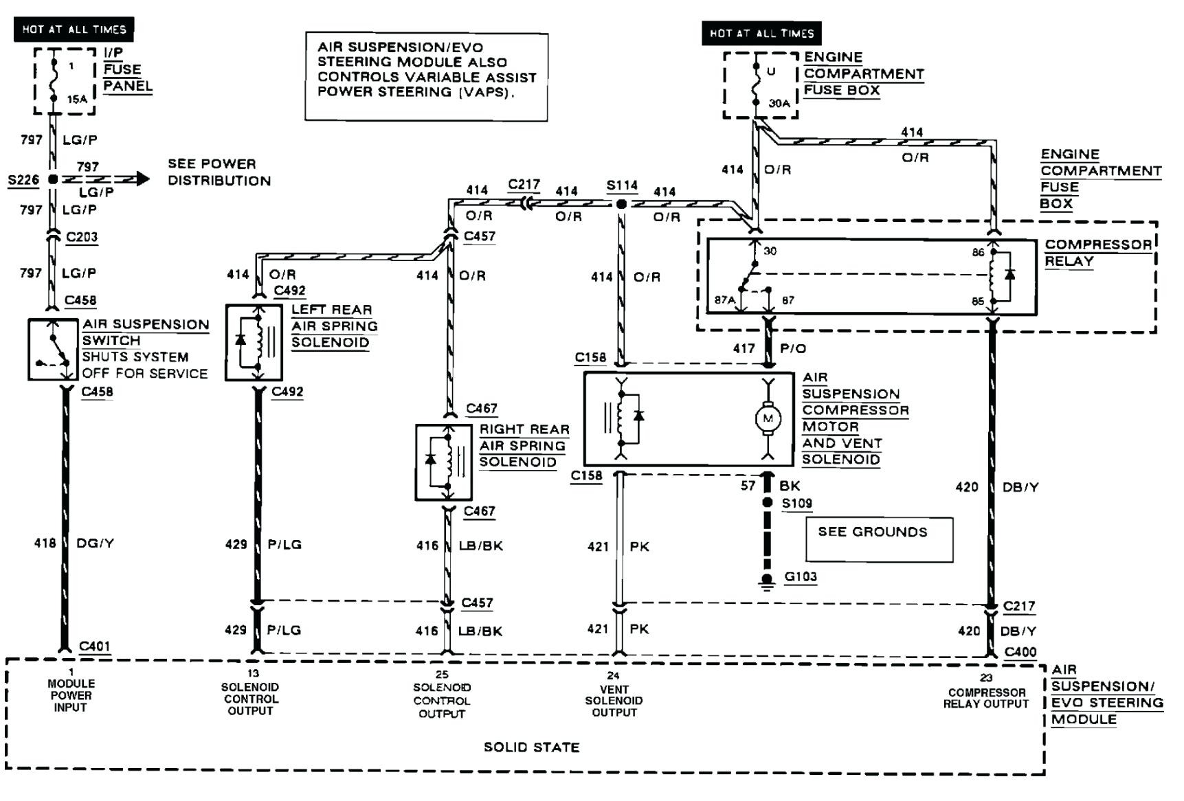 1998 Lincoln town Car Fuse Diagram My Wiring DIagram