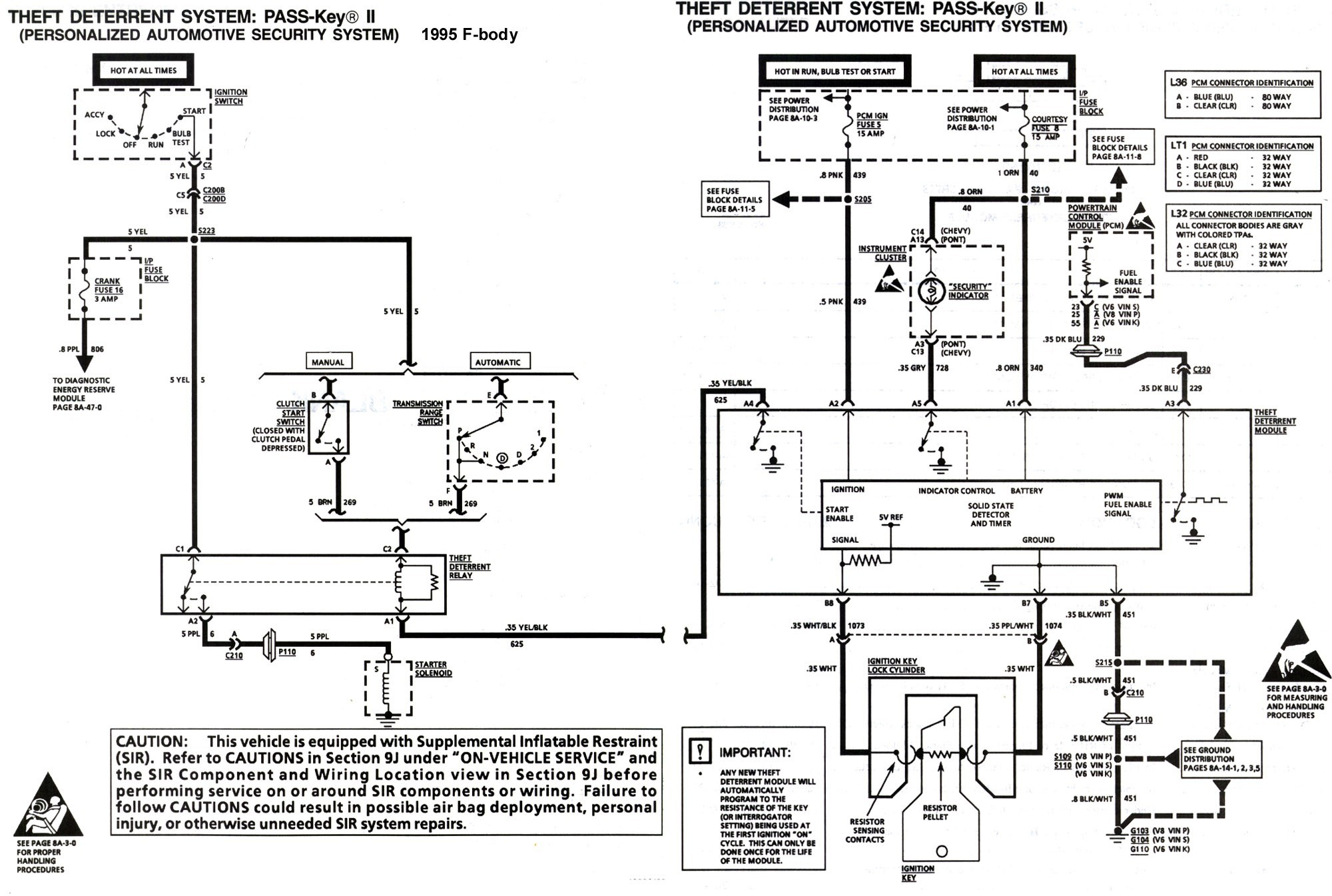 Chevy Tahoe Engine Wiring Diagram Library 2000 1999 Battery Trusted Rh Dafpods Co Lumina Transmission