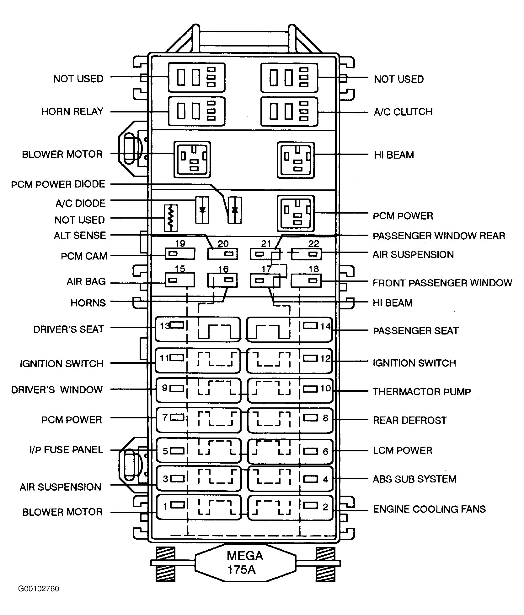 2000 lincoln town car fuse box diagram