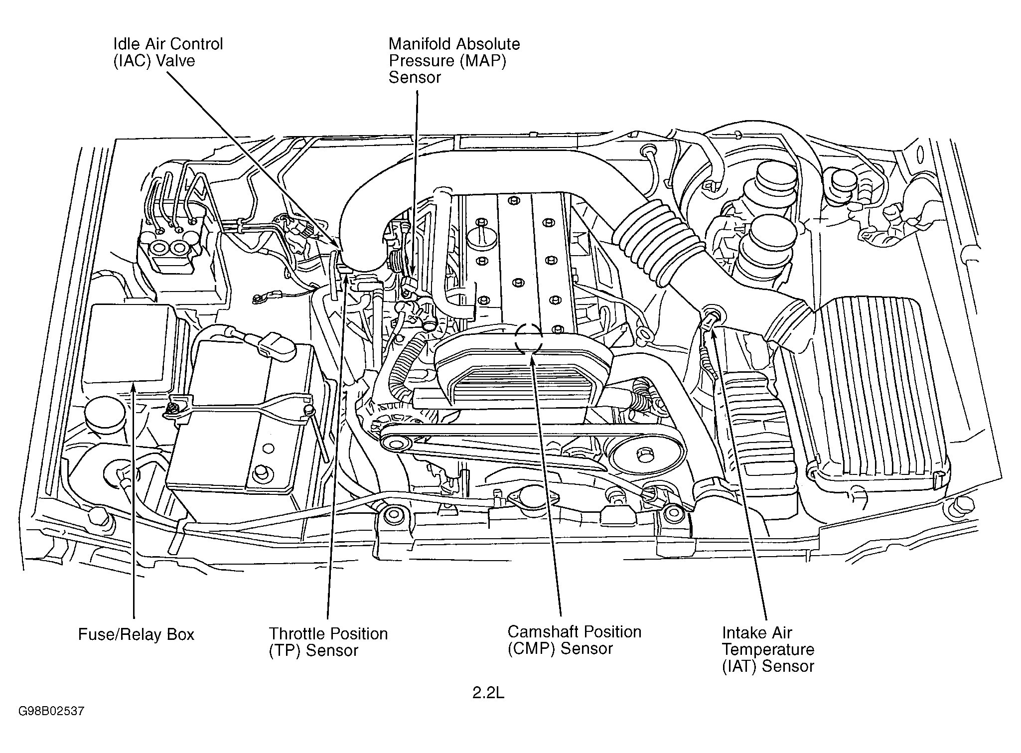 2001 isuzu Rodeo Engine Diagram Camshaft Position Sensor How Do I Change the Camshaft Position Of 2001 isuzu Rodeo Engine Diagram