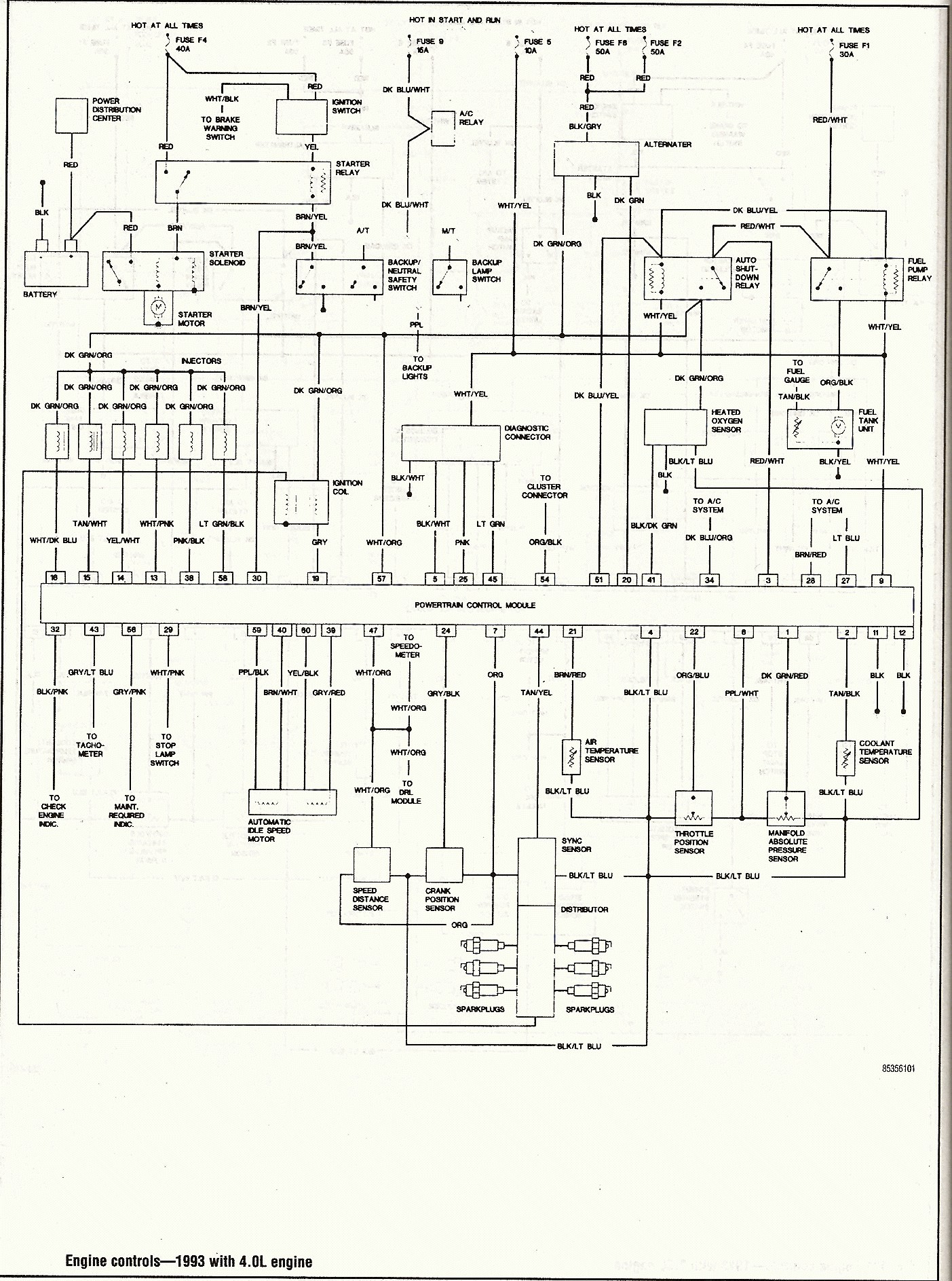 95 Jeep Wrangler Engine Wiring Diagram