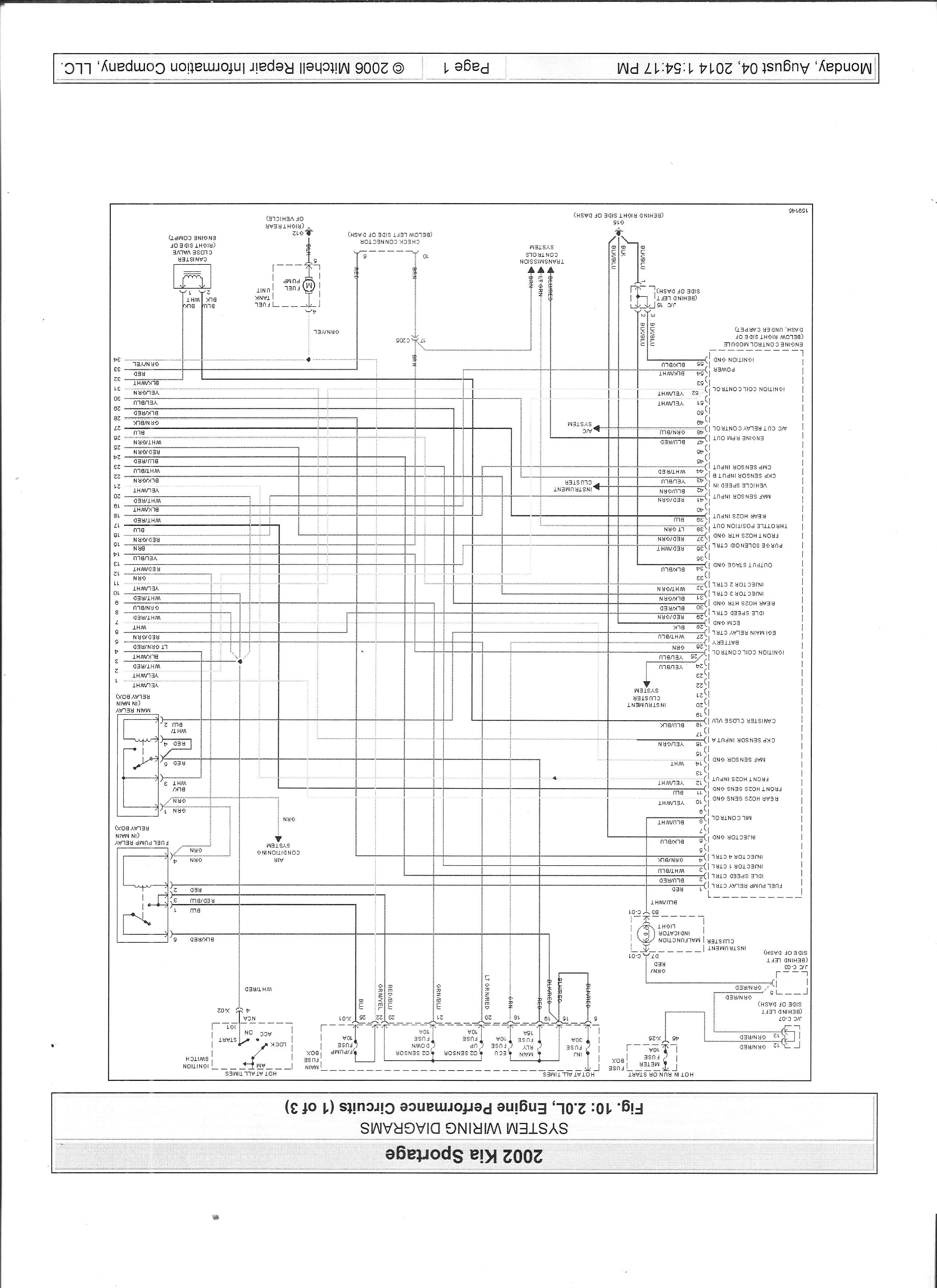 2001 Kia Sportage Engine Diagram Amazing Kia Sportage Wiring Diagram Ideas Everything You Need to Of 2001 Kia Sportage Engine Diagram