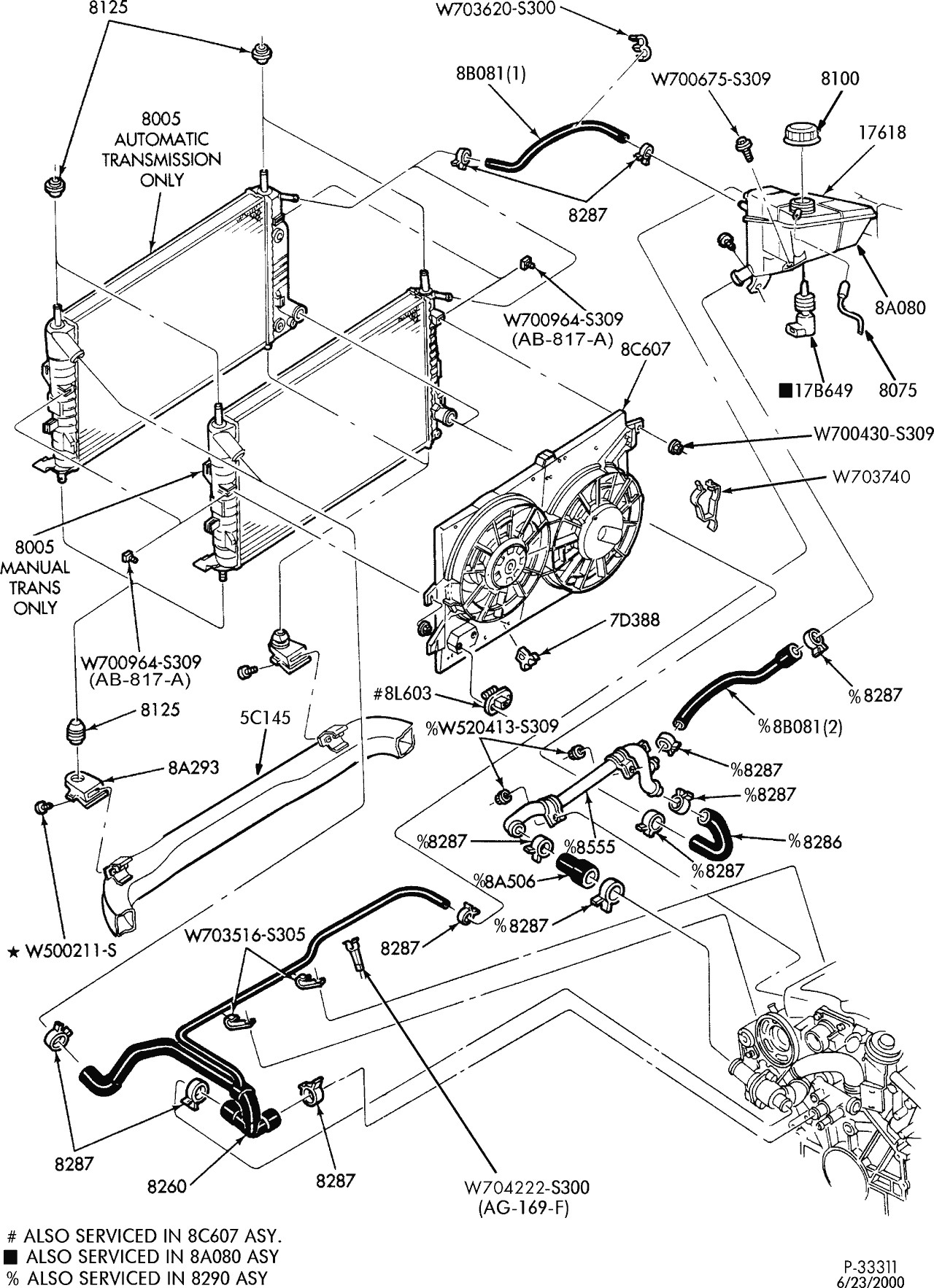 1998 Ford Contour Mercury Mystique Electrical Troubleshooting Manual Source  · 2001 Mercury Cougar Engine Diagram Do You Have A Diagram Of the Coolant  Hoses ...