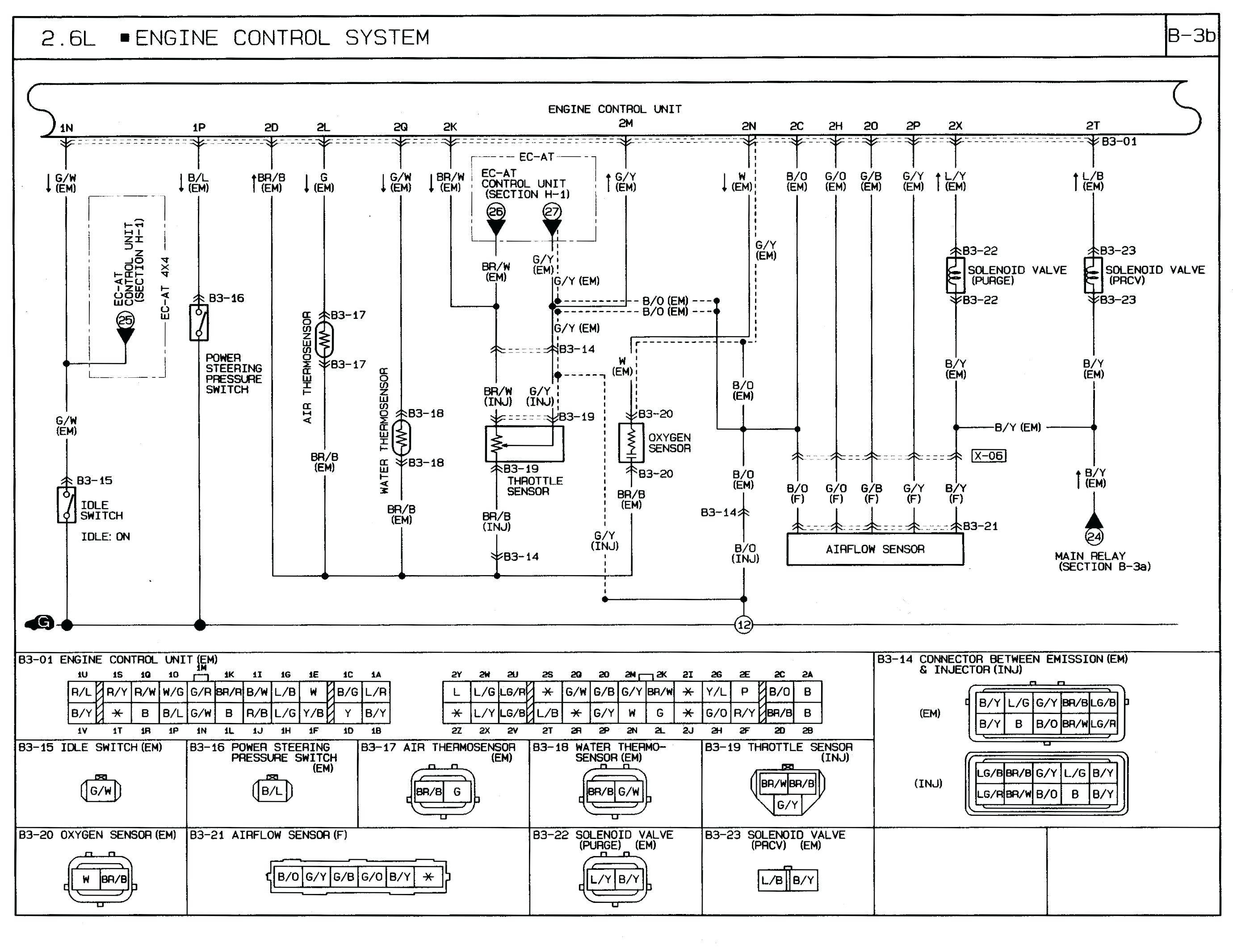 2001 Pontiac Grand Am Se Engine Diagram Pontiac Sunfire Brake Line Diagram  Moreover Fuel Injector Rail