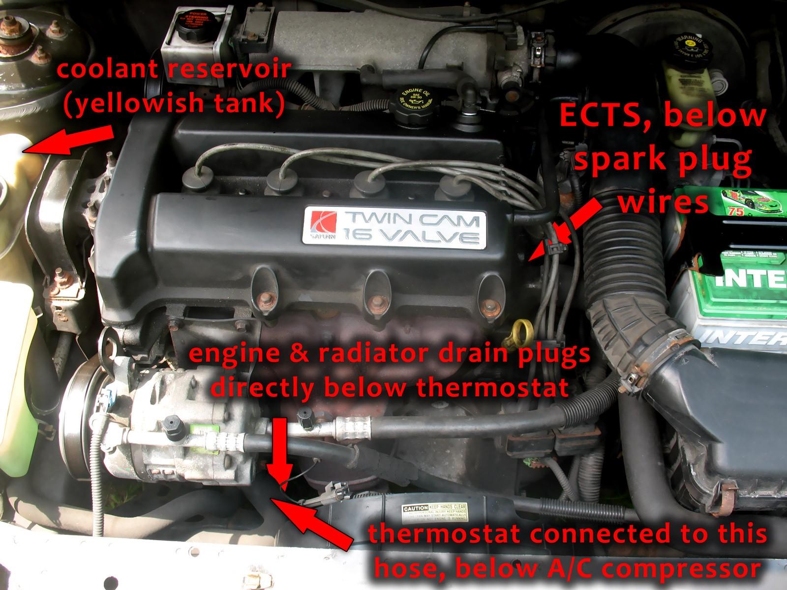 2001 Saturn Sl1 Engine Diagram 2001 Saturn Sc2 Engine Diagram 2001 Saturn Sc2 Engine Diagram Wiring Of 2001 Saturn Sl1 Engine Diagram