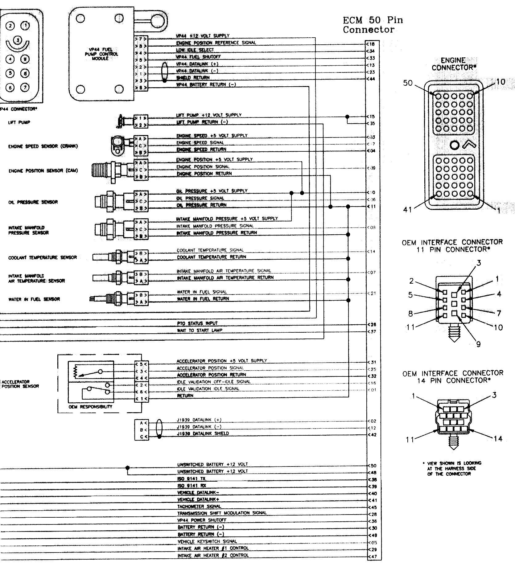 2002 Dodge Ram 1500 4 7 Engine Diagram 99 Dodge Ram 1500 Radio Wiring Diagram New Stereo Wiring Diagram for Of 2002 Dodge Ram 1500 4 7 Engine Diagram