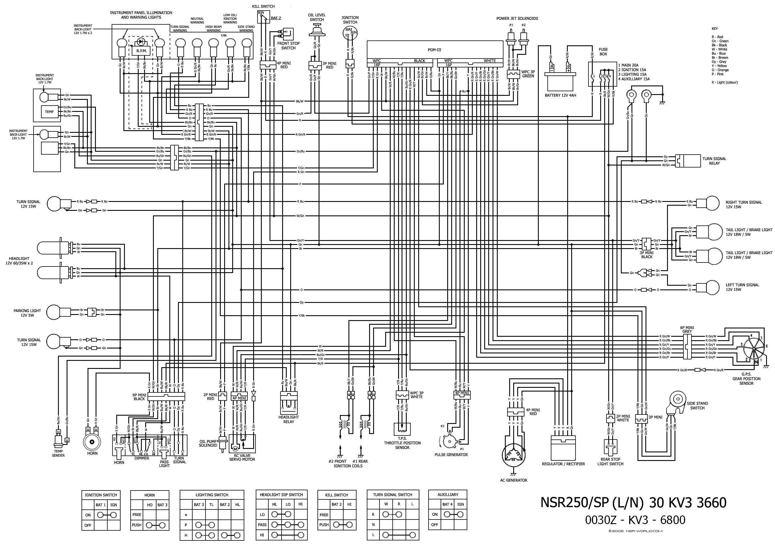 Diagram 94 Gsxr Wiring Full