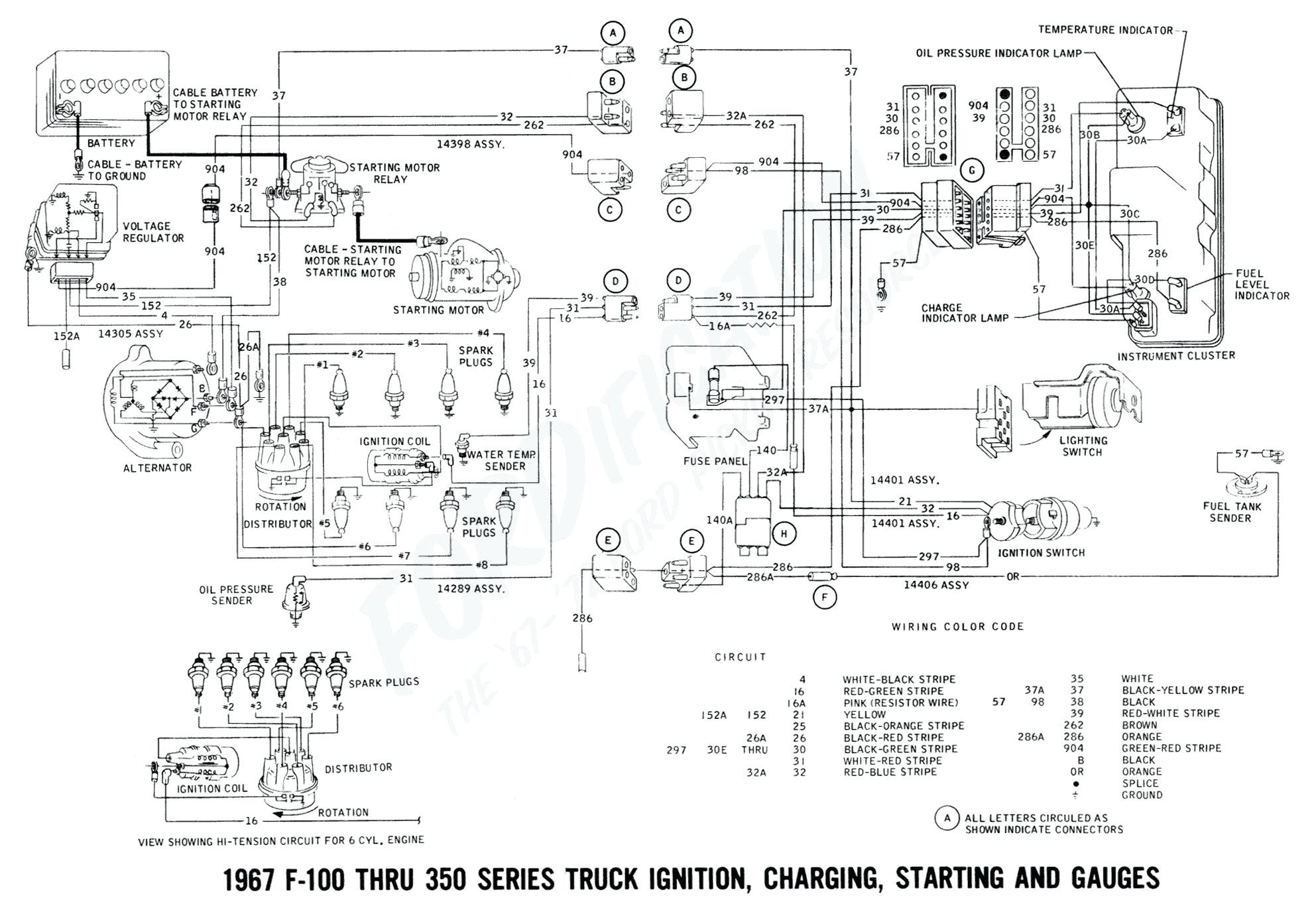 1987 Ford Ranger Fuse Box Diagram Wiring Library Auto 2003 Engine Mustang Panel Genius 03