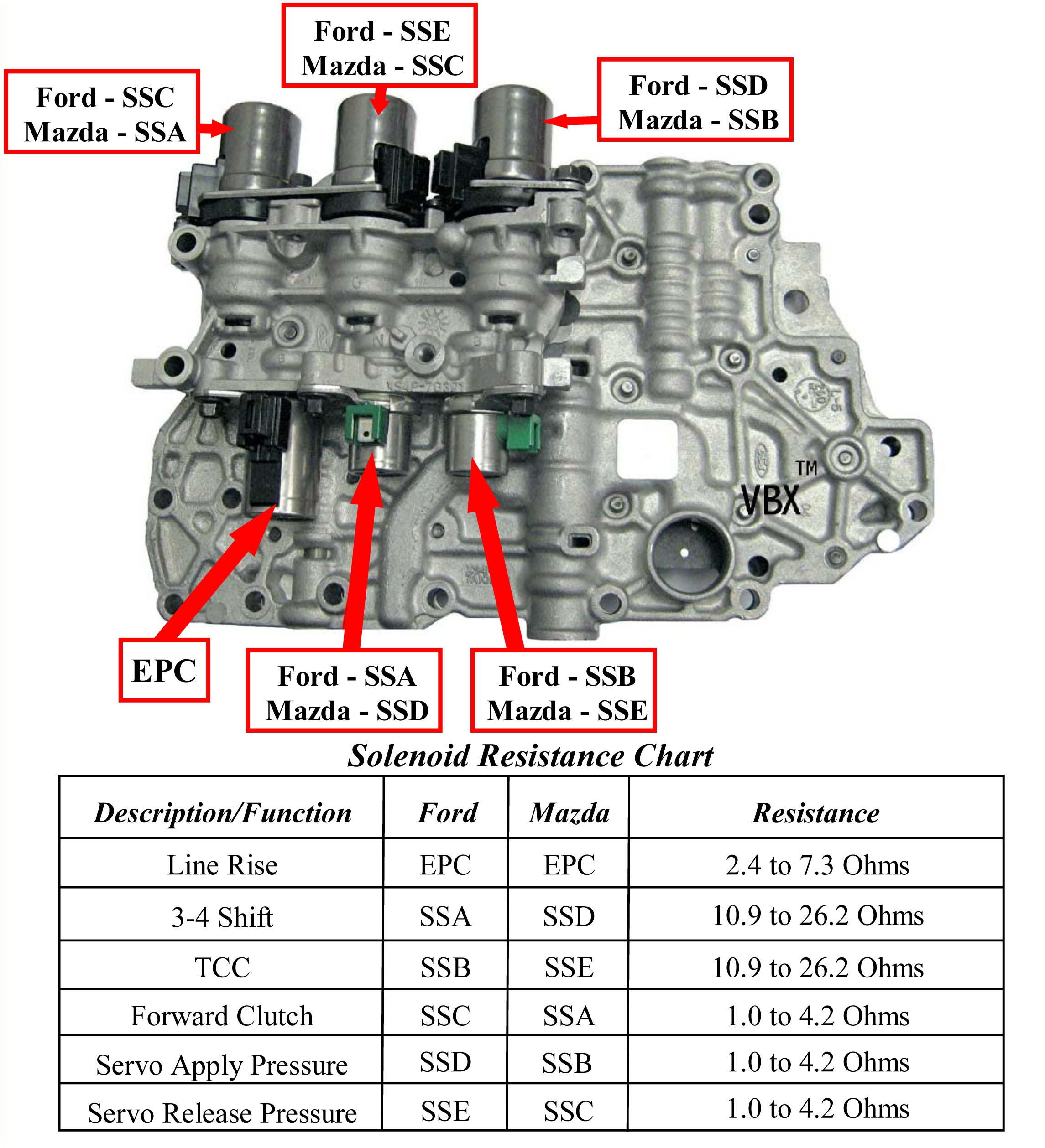 2004 ford Focus Engine Diagram 2003 Zx5 2 3 Auto 1 2 Shift Problems ford  Focus
