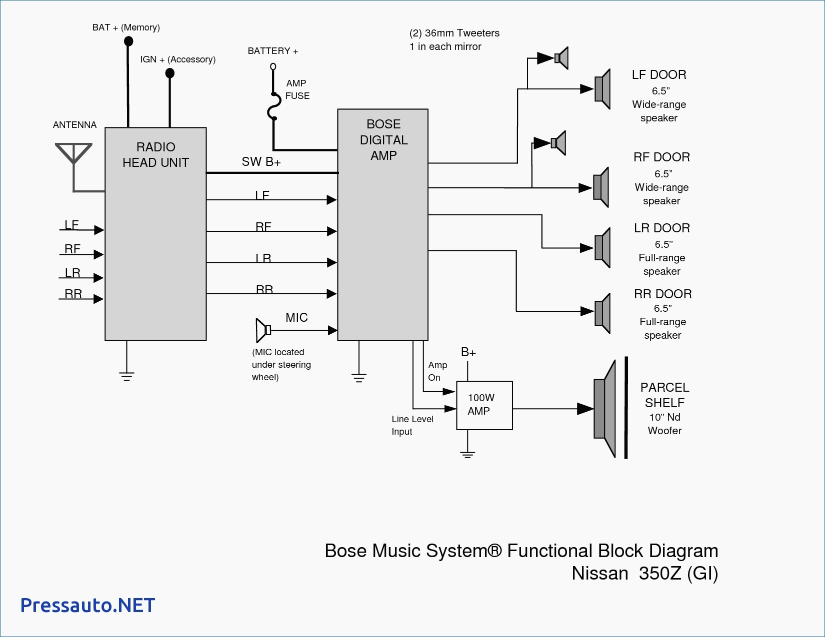 bose acoustimass wiring diagram wiring diagram