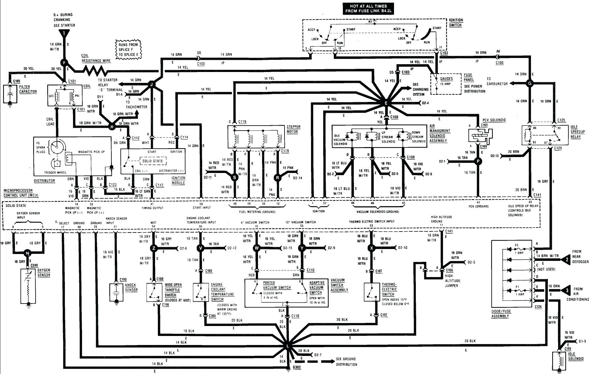 90 Jeep Yj Wiring Diagram | Wiring Diagram