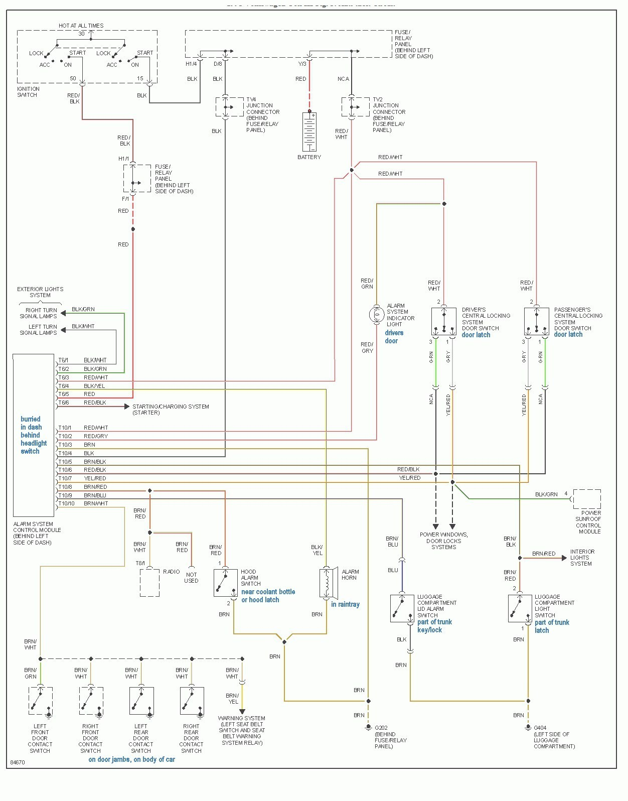 DIAGRAM] 40 Jetta Wire Diagrams FULL Version HD Quality Wire ...