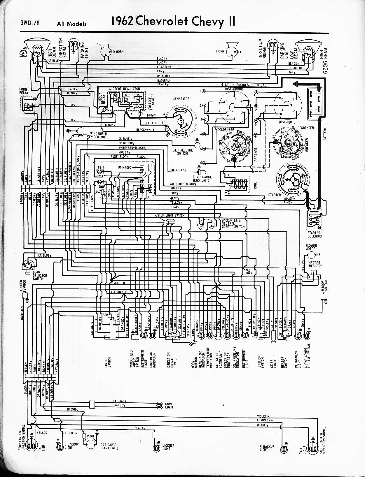 2005 Chevy Impala Engine Diagram Wiring Library 57 65 Diagrams Of