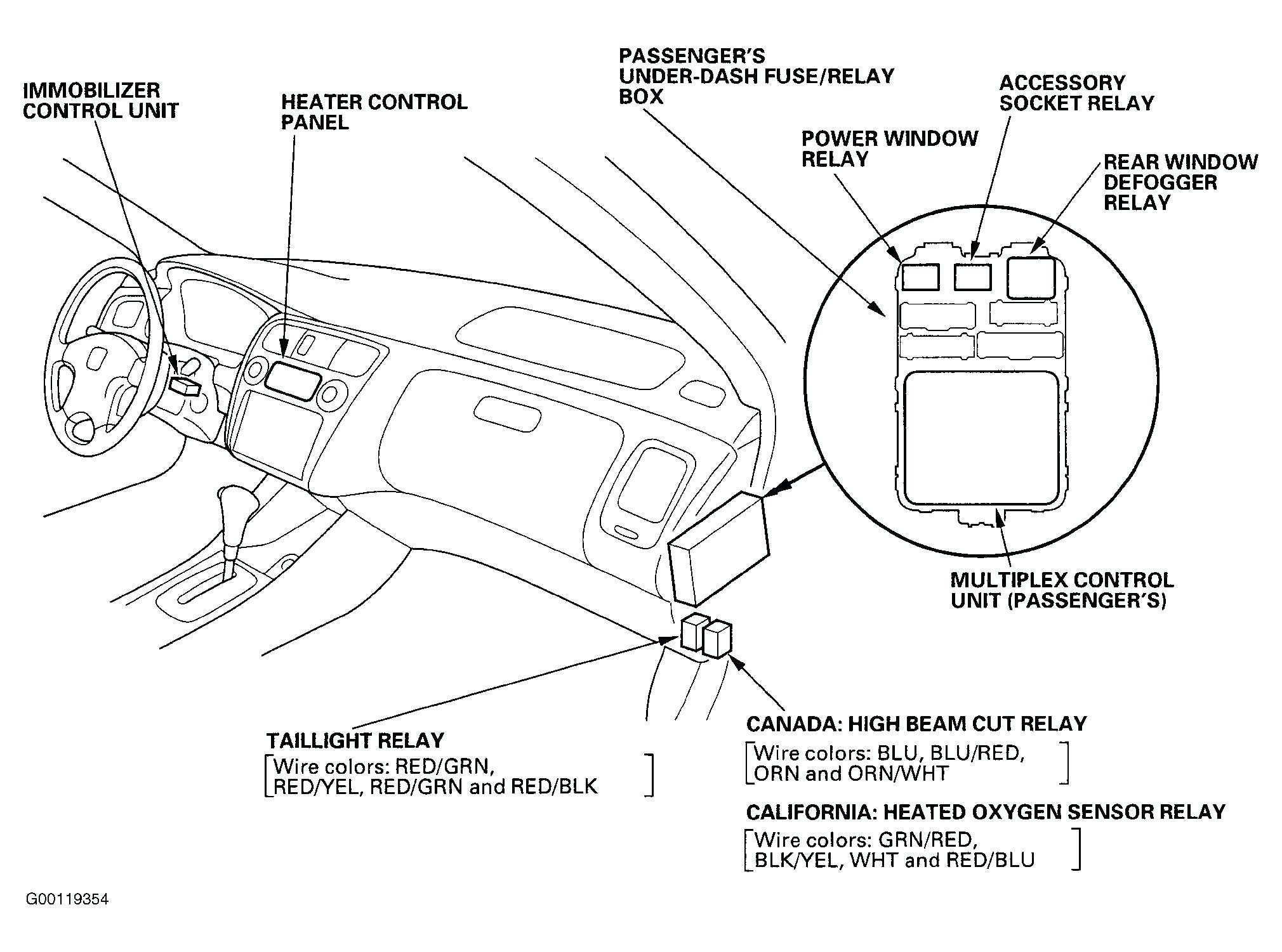 1998 Nissan Pathfinder Fuse Box Diagram Improve Wiring 98 General Information U2022 Rh Velvetfive Co Uk Frontier
