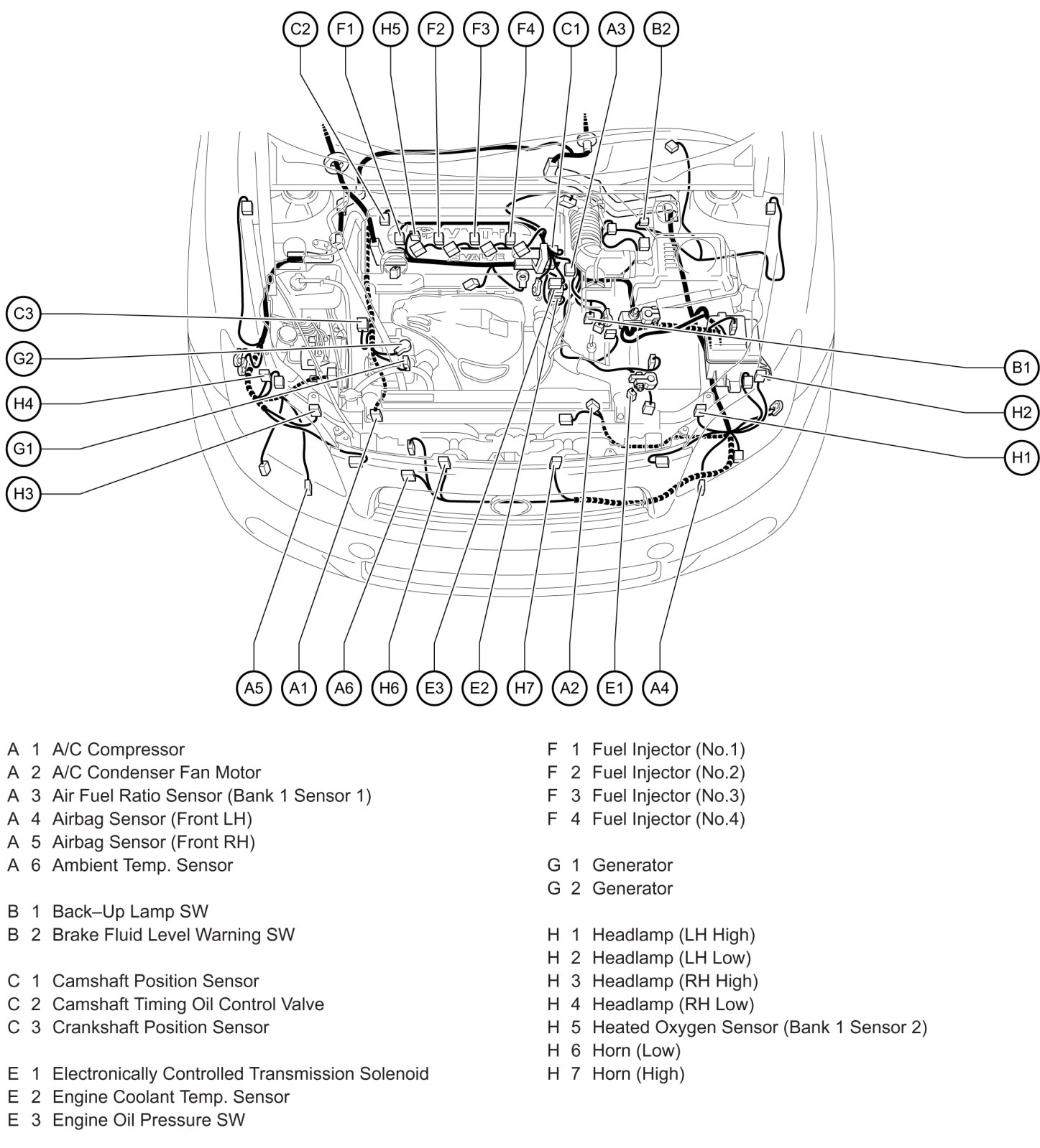 2006 scion tc alternator wiring