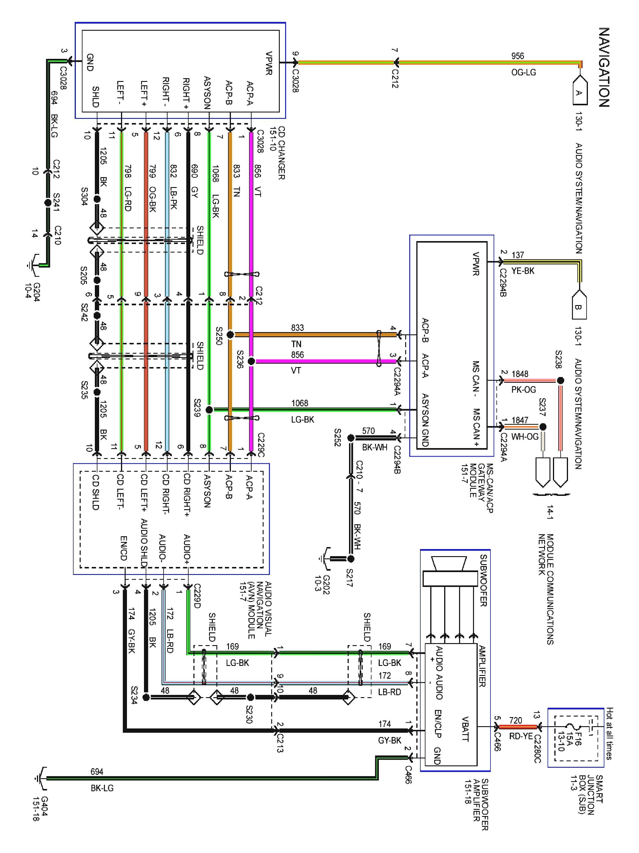 2011 ford F150 Radio Wiring Diagram 1999 ford F 150 Trailer Wiring ...