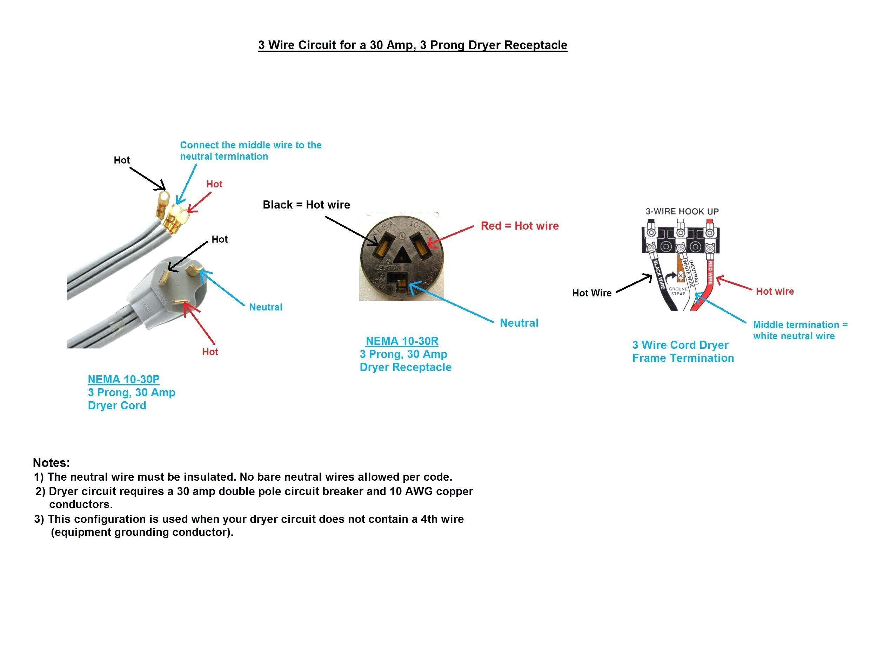 220v Plug Wiring Diagram New 3 Wire Stove Plug Wiring Diagram Diagram Of 220v Plug Wiring Diagram