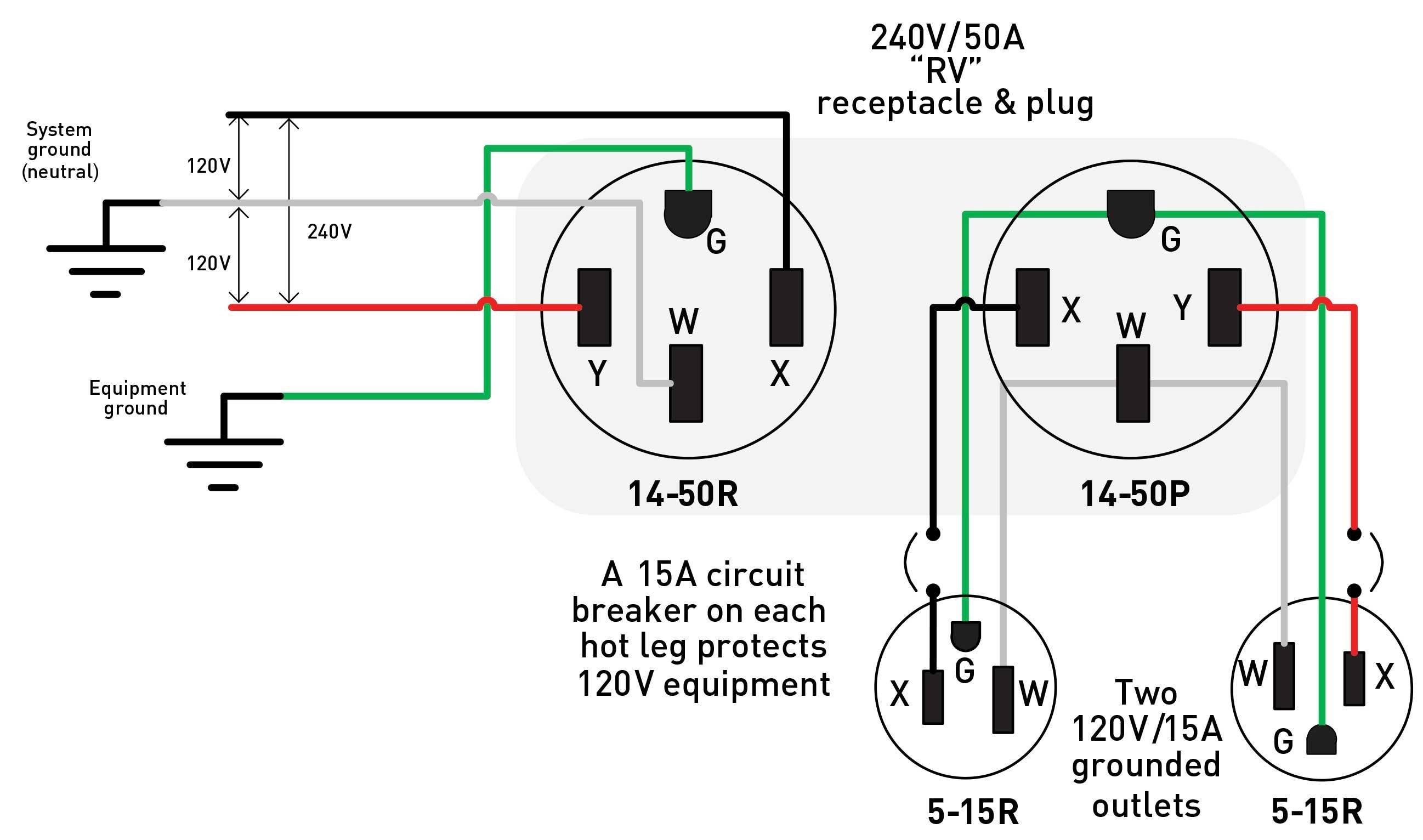 220v Plug Wiring Diagram Wiring Diagram Receptacle Copy 220v Outlet Wiring Diagram and Of 220v Plug Wiring Diagram