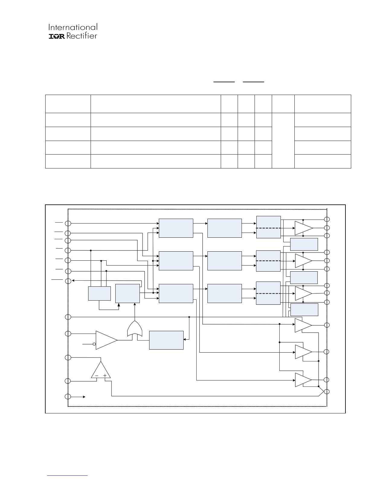3 Phase Electrical Wiring Diagram 6 Lead Motor 3phase6leadmotorwiring Datasheet Irs233jpbf Bridge Driver Page Pdf Of