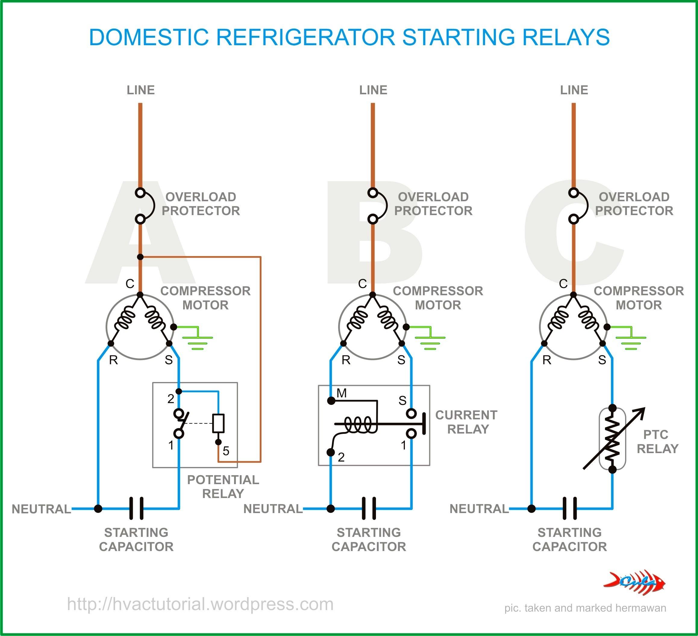 3 Phase to Single Phase Wiring Diagram Types Single Phase Induction ...
