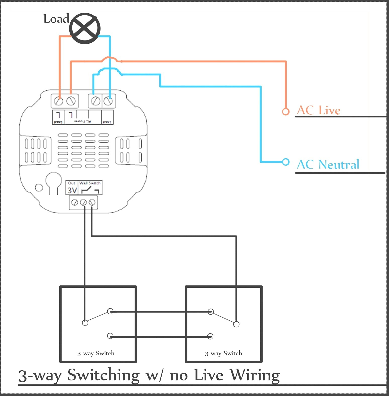 3 Way Dimmer Switch Wiring Diagram For Ceiling Fan A To Leviton Dimmers B2network Of