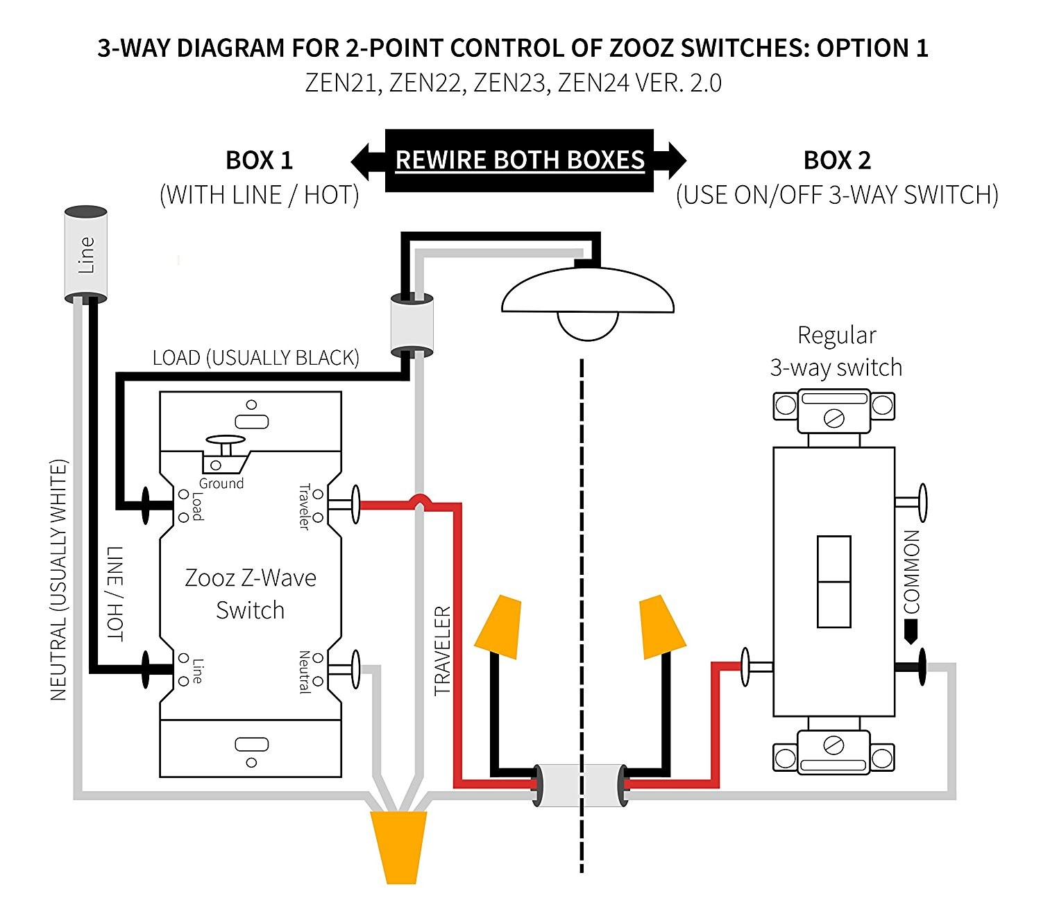 3 Way Dimmer Switch Wiring Diagram For Ceiling Fan To A Zooz Z Wave Plus Wall Zen22 White Ver