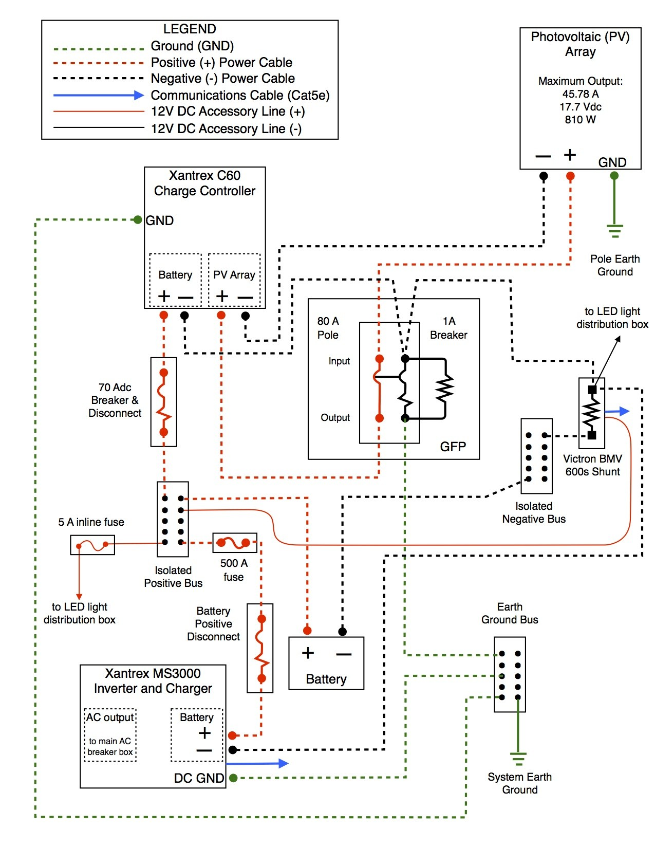 3 Wire Circuit Diagram Inverter Wiring Diagram Ups Amp Inverter Wiring Diagram for E Room Of 3 Wire Circuit Diagram