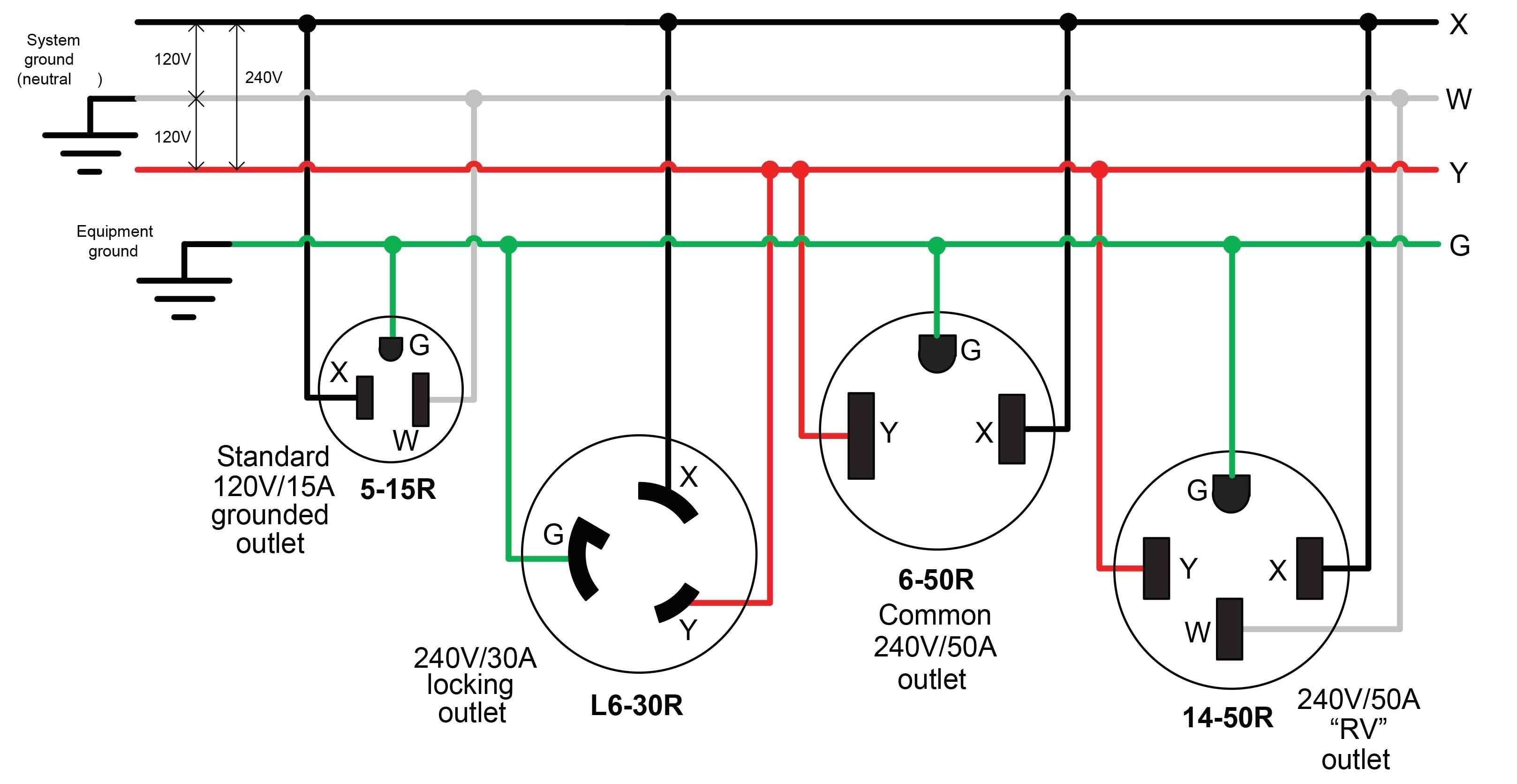 3 Wire Circuit Diagram Nema 5 20r Wiring Diagram Wiring Diagrams ...