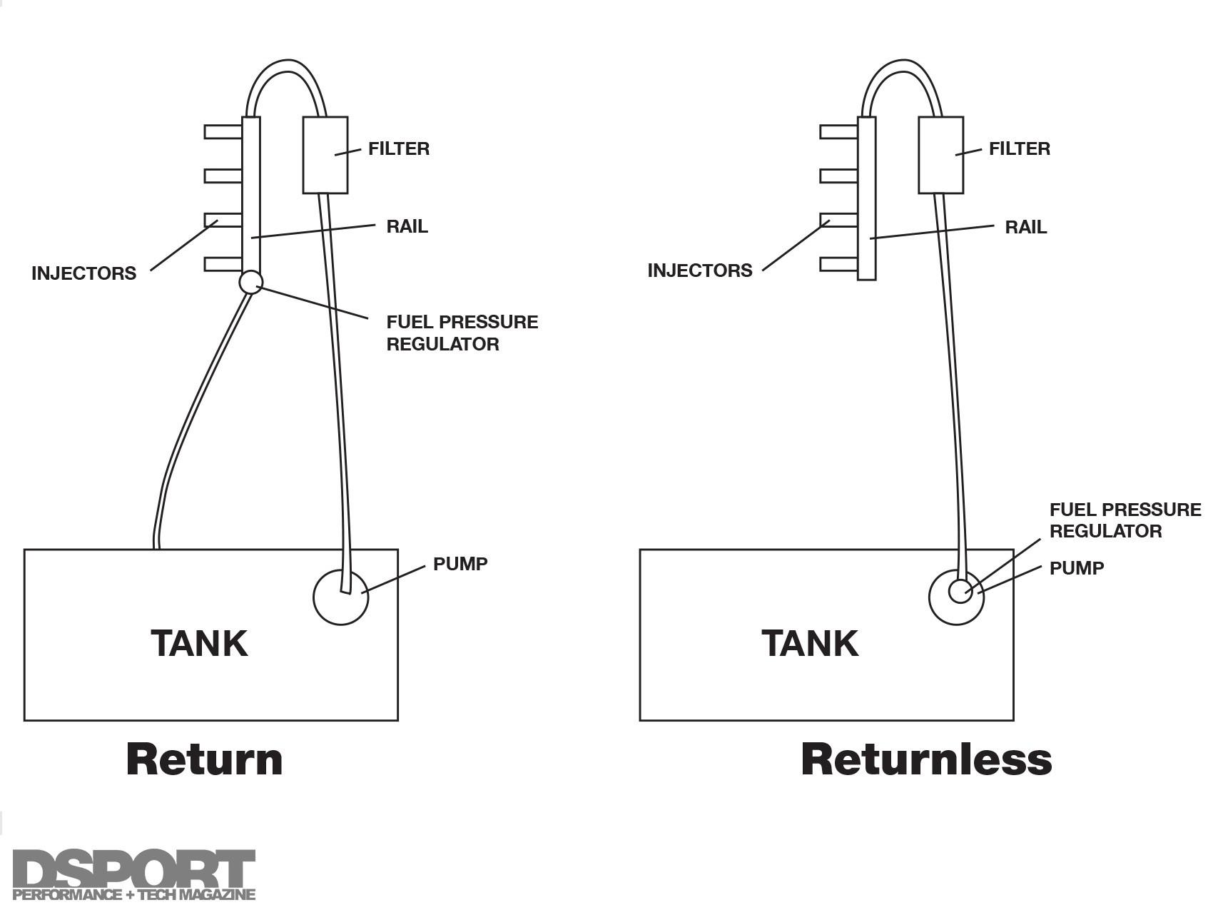 Nissan Fuel System Diagram Modern Design Of Wiring Titan Diagrams 350z Rail Radio Micra Frontier